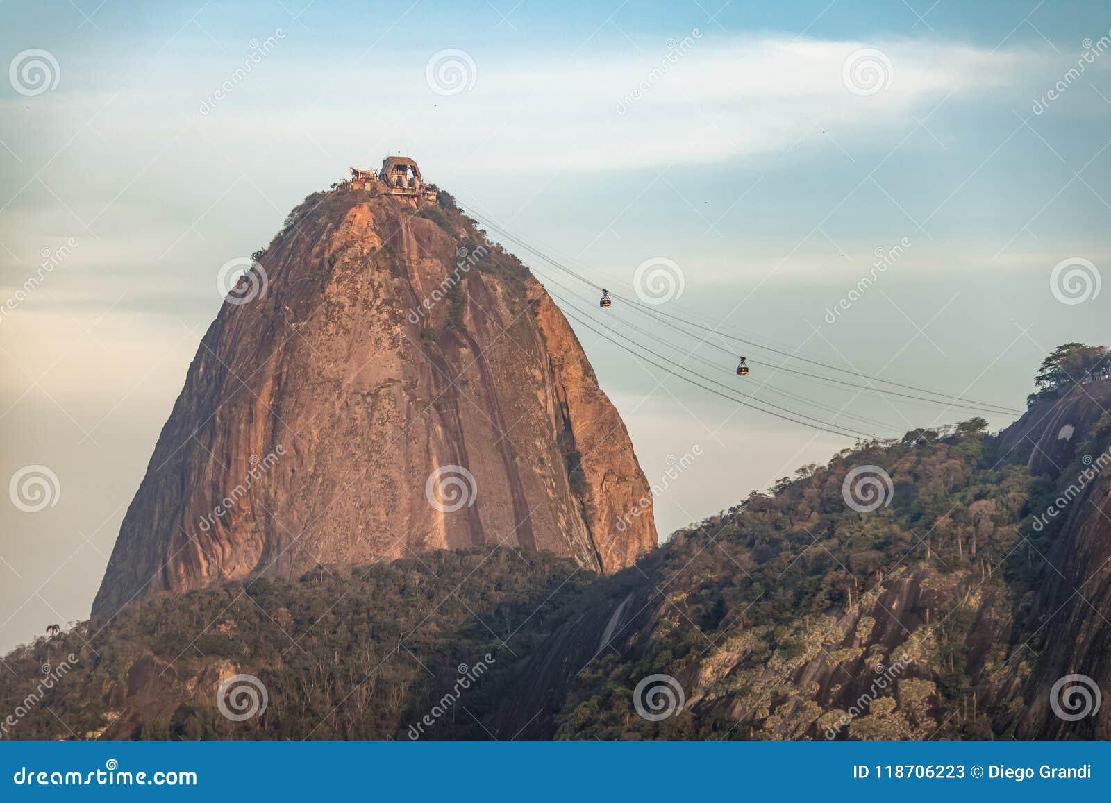 老虎山和缆车在日落-里约热内卢,巴西