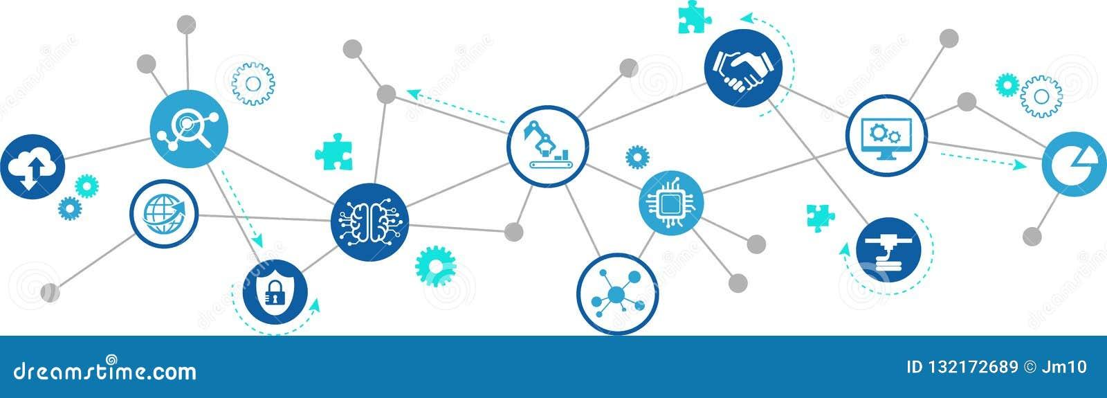聪明的工厂,聪明的产业,iot概念:大数据/云彩解答/创新生产/模仿