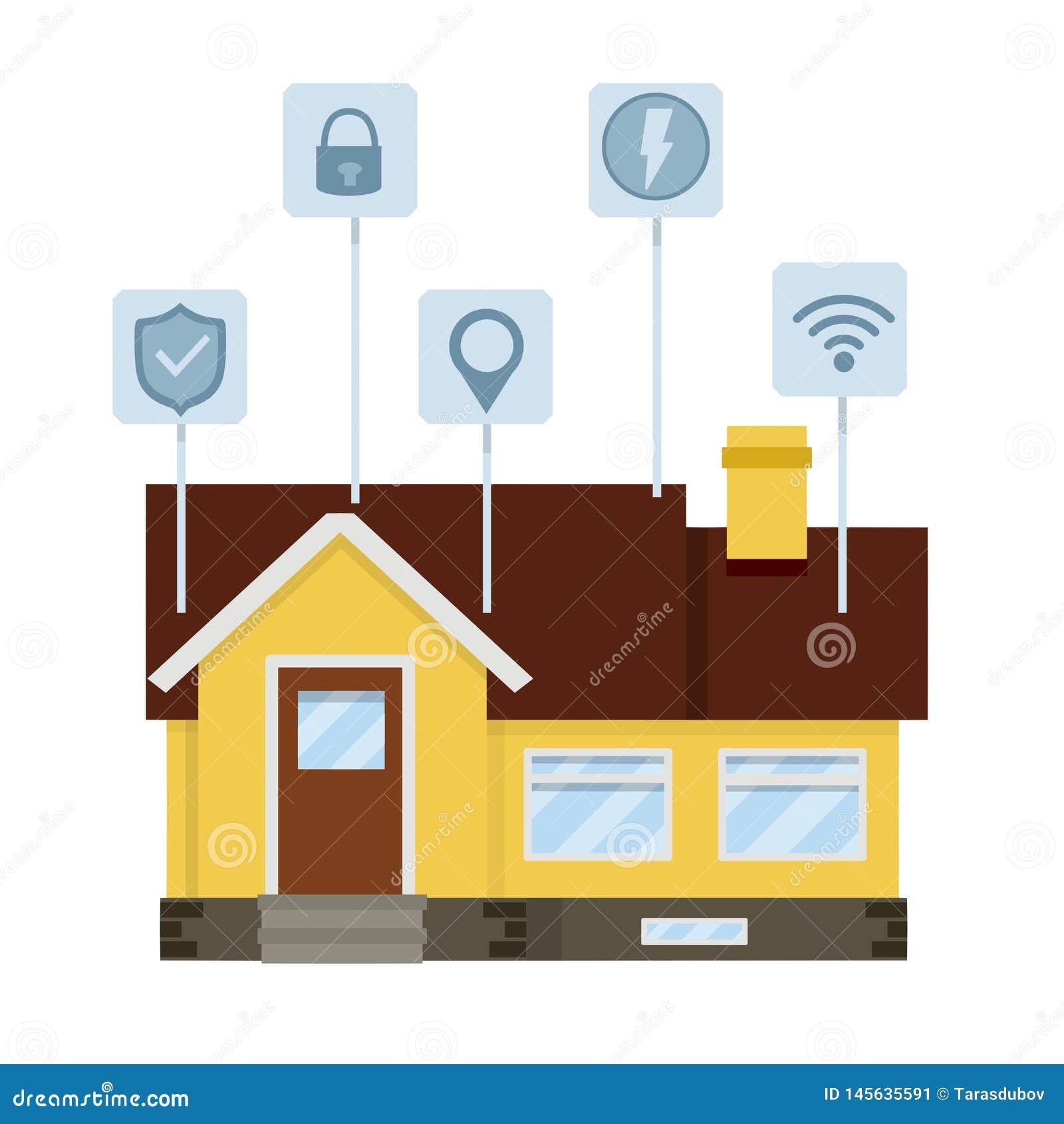 聪明的房子 在线系统管理