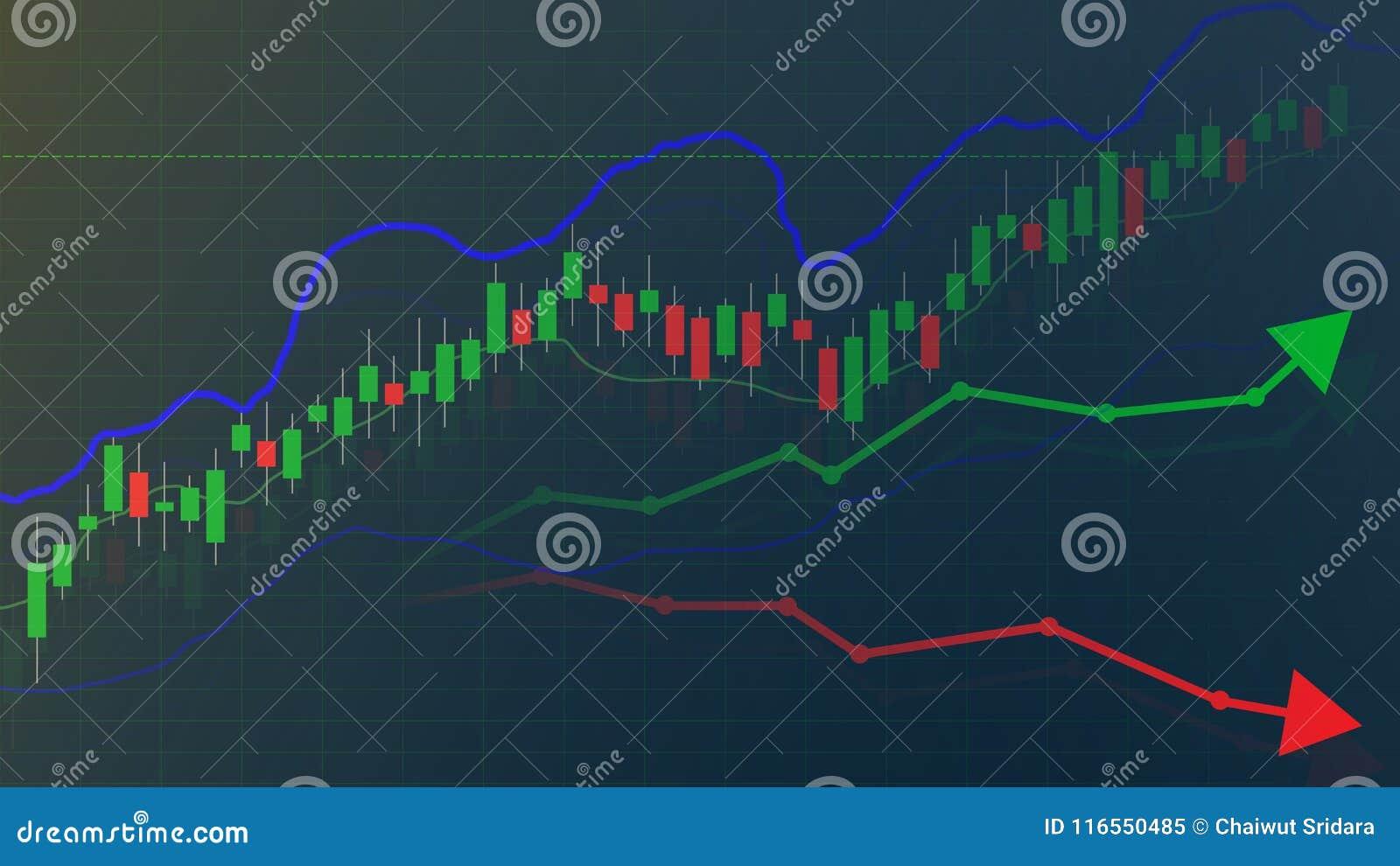 股市或外汇贸易的图表和图,市场和财政
