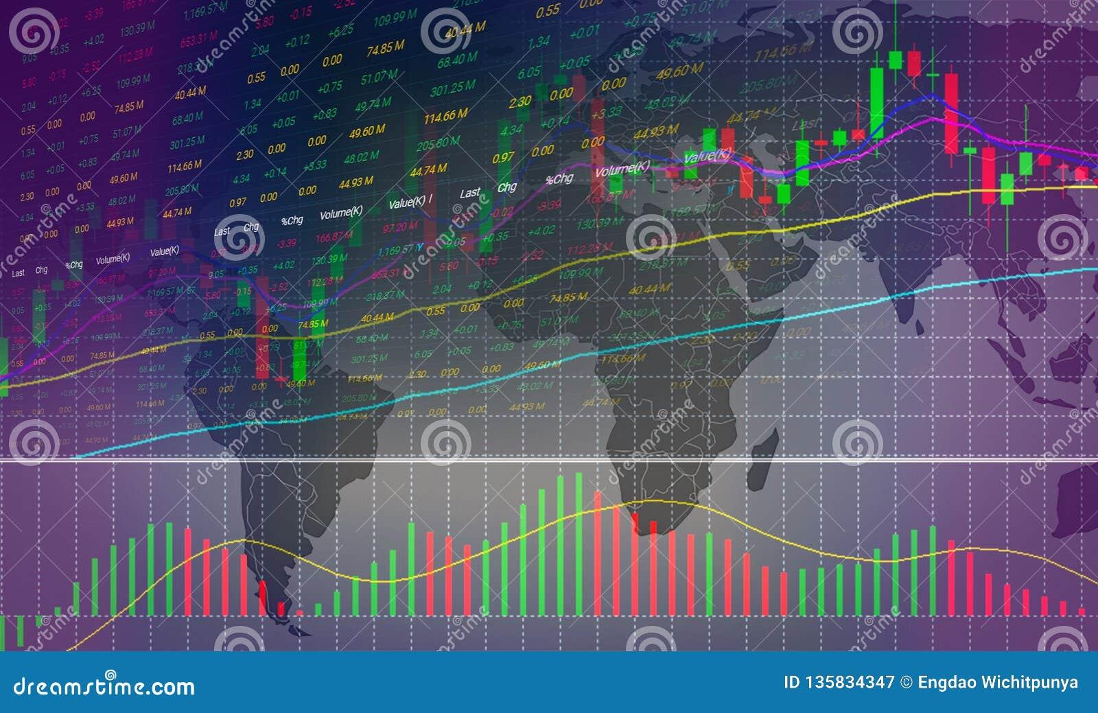 股票市场或外汇贸易图表和烛台图在世界地图-投资和股票市场