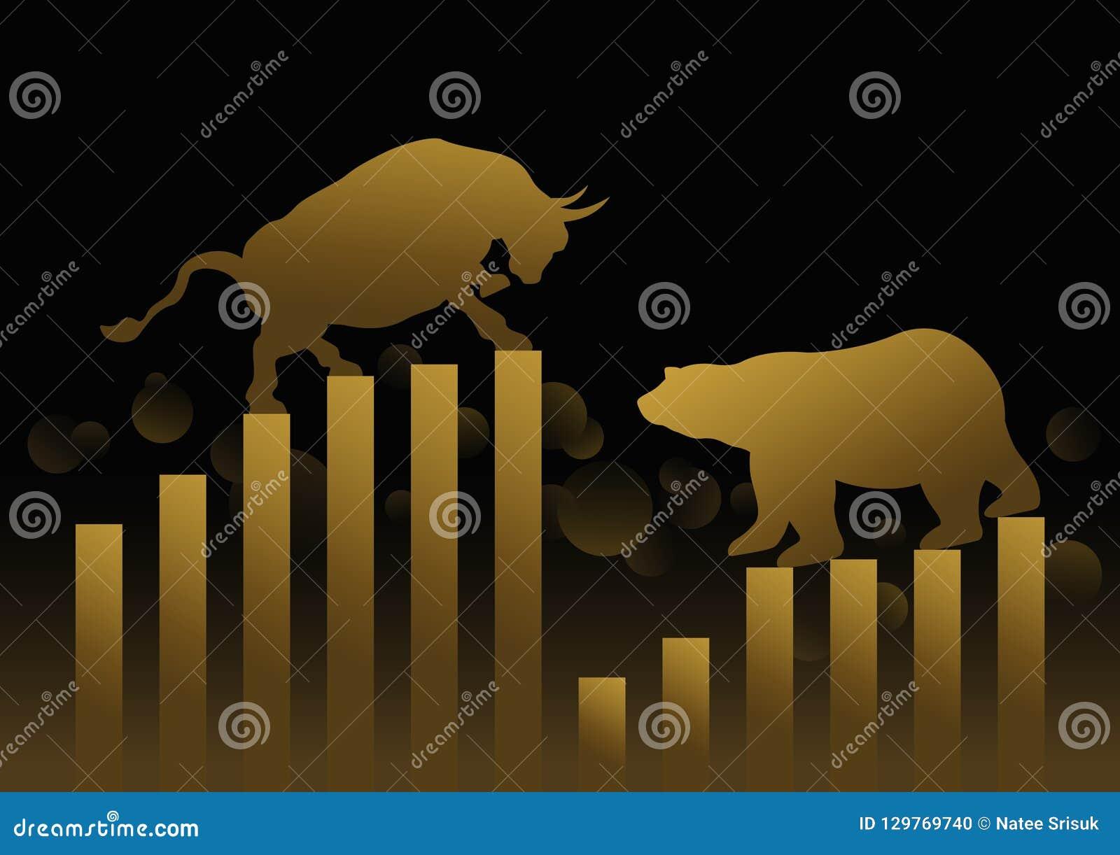 股票市场金牛市与熊市构思设计与图表