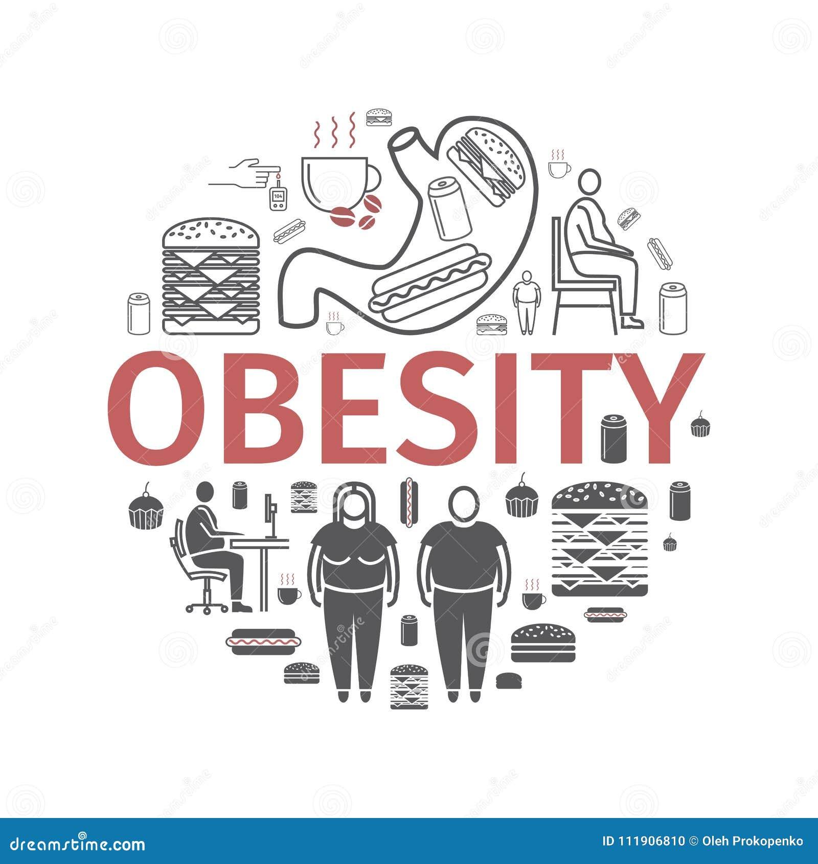 肥胖病线和平的象 Infographics 网图表的传染媒介标志