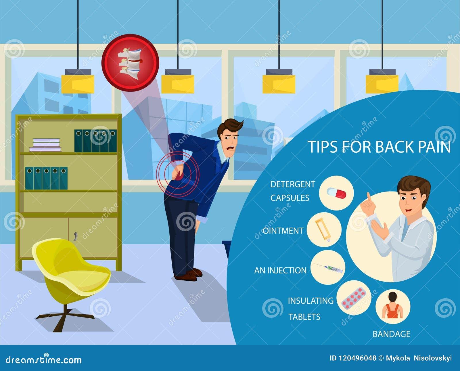 背部疼痛的技巧商人的 向量