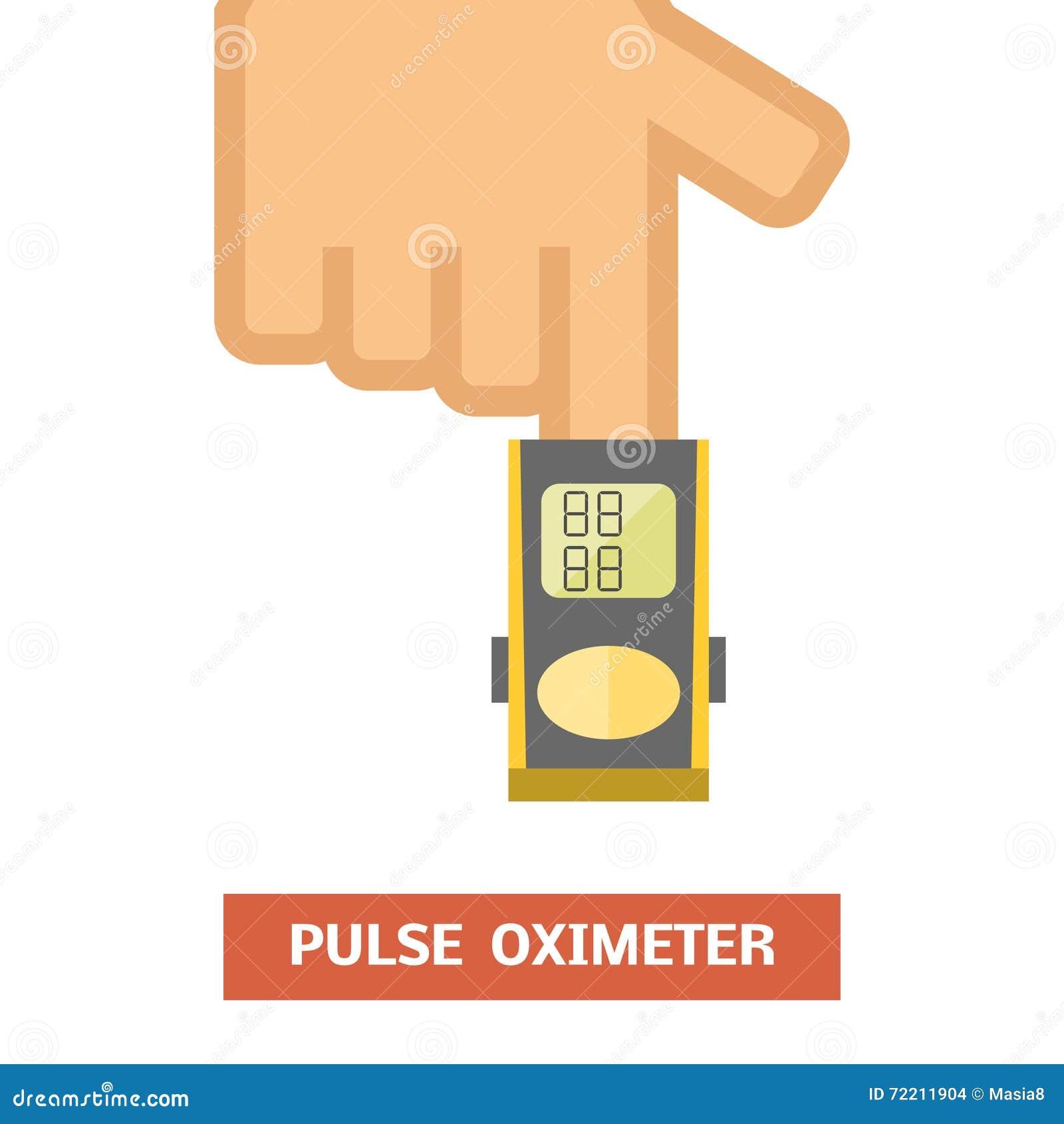 脉冲血氧定量计