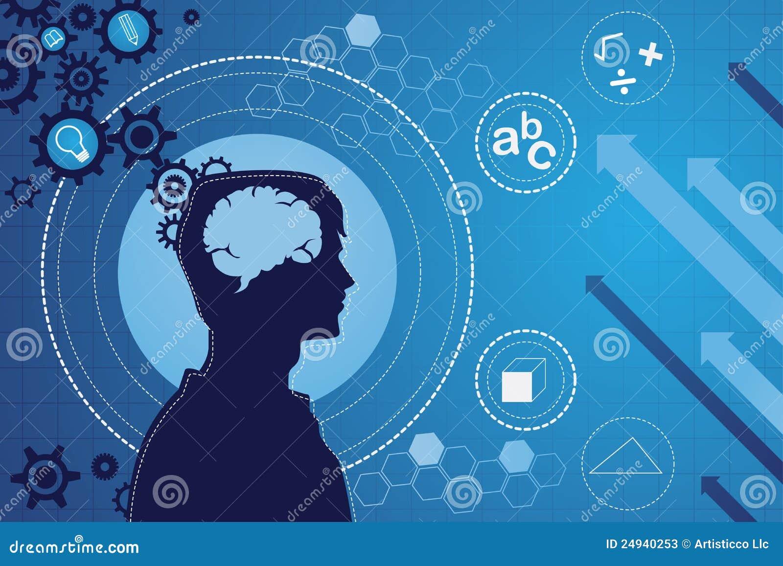 脑子概念功能人