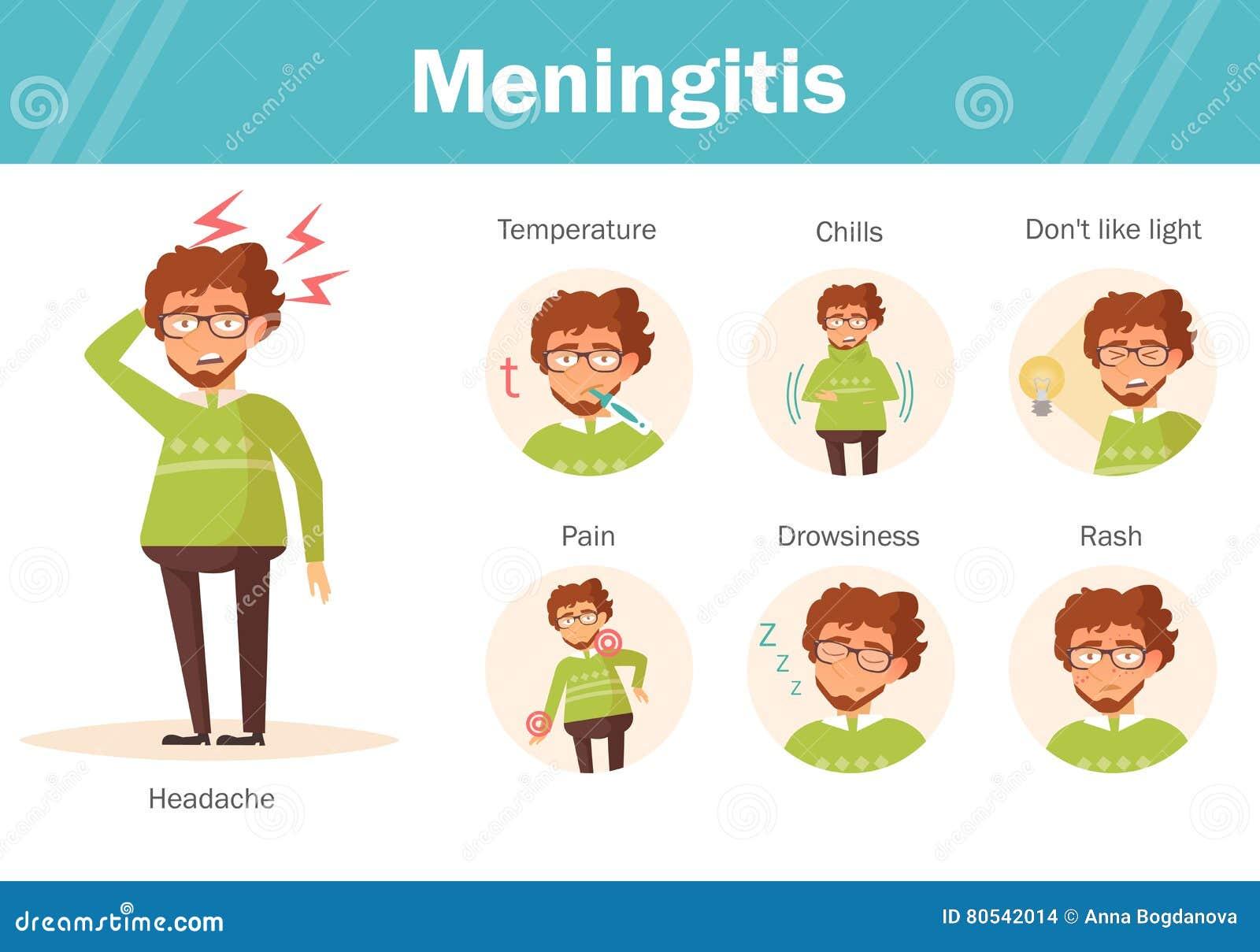 脑膜炎的症状