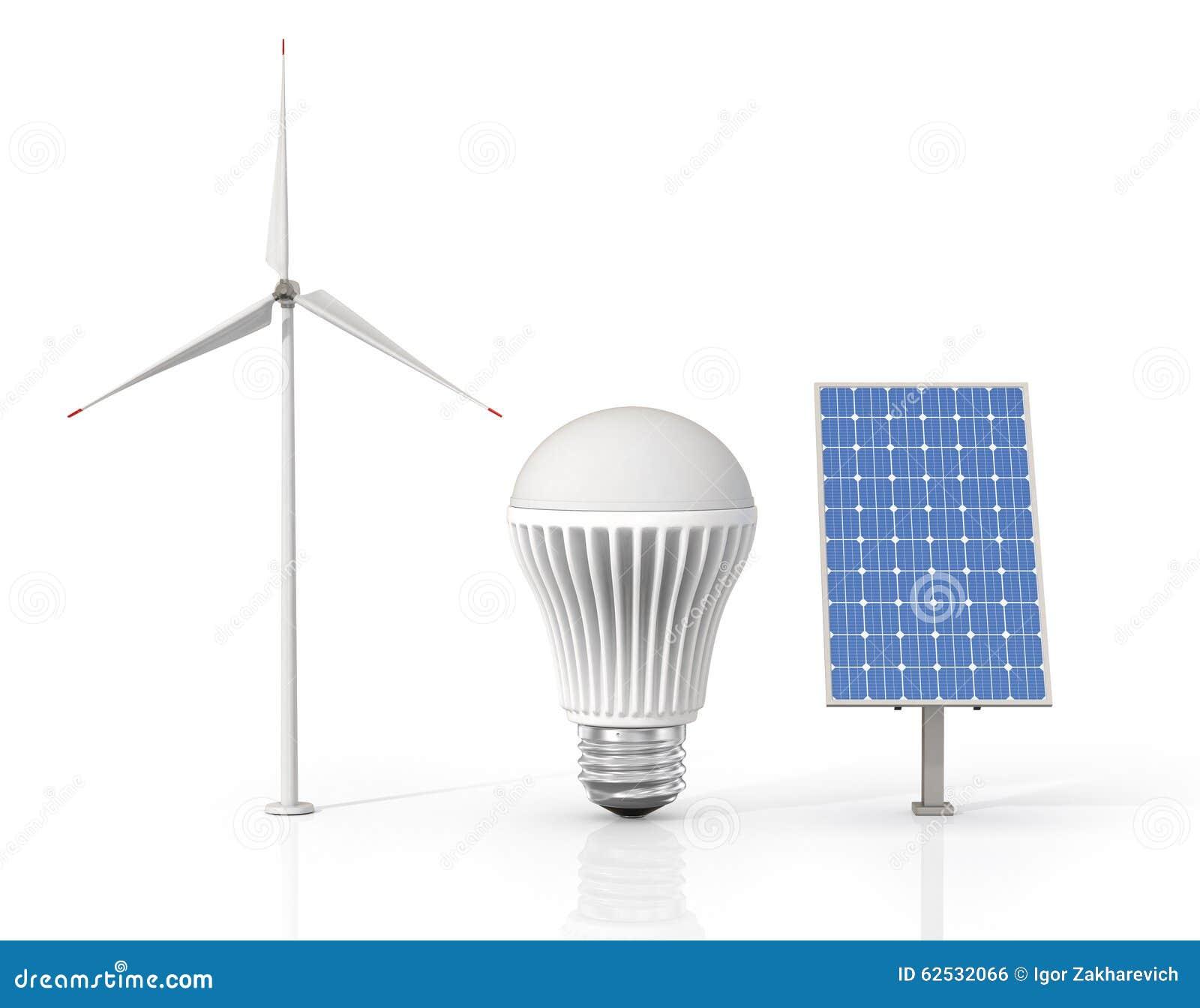 绿色能源的概念