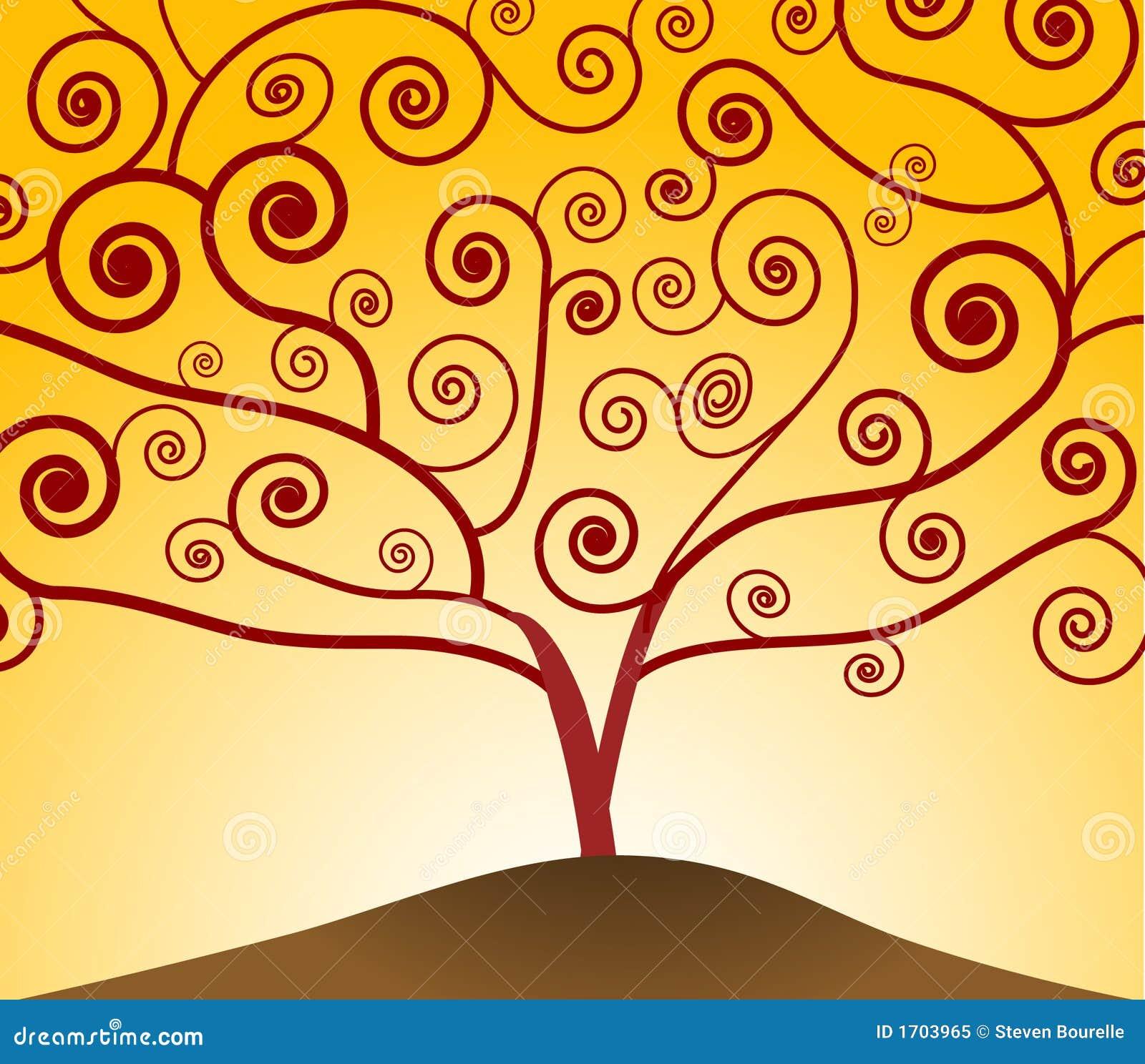 艺术nouveau结构树
