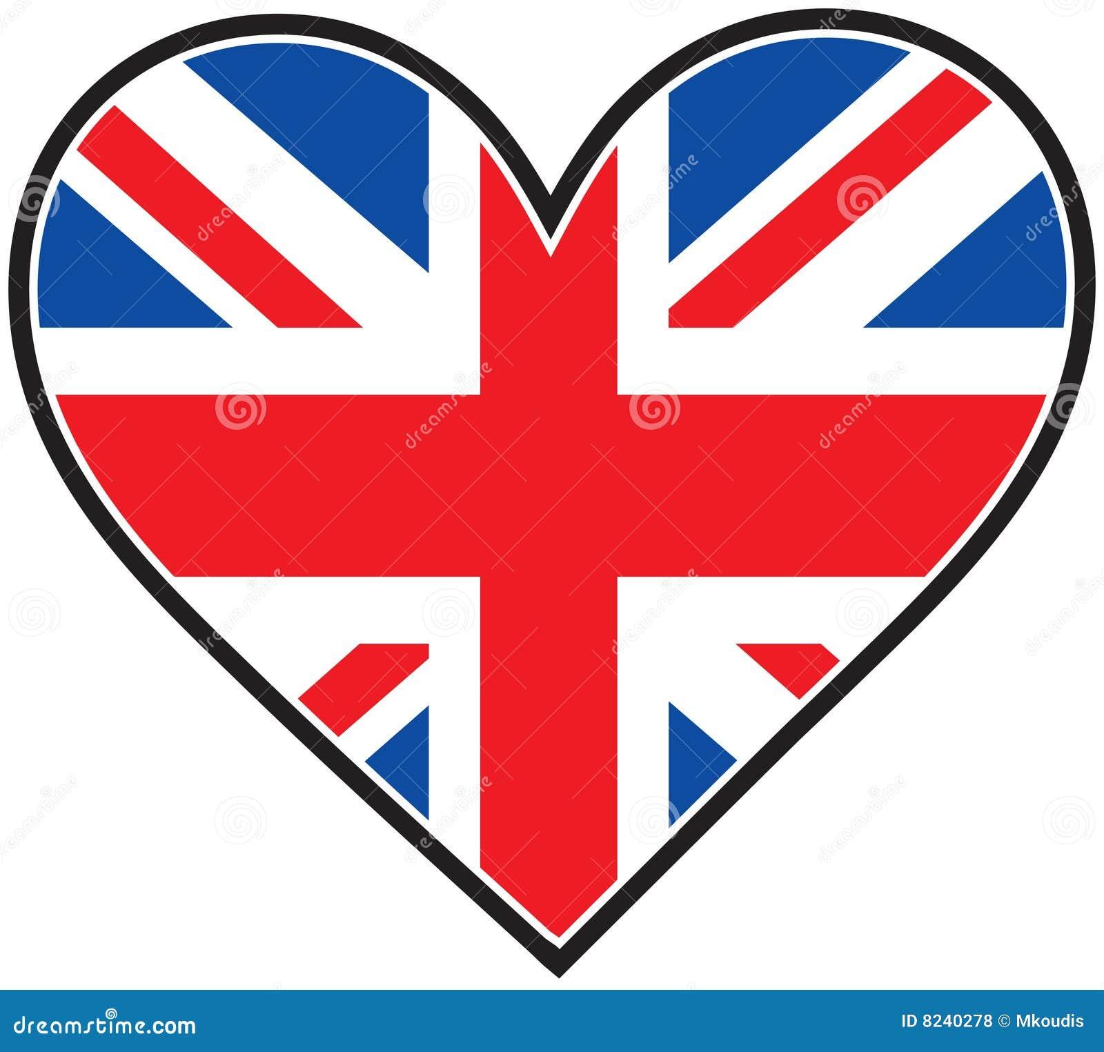 英国标志重点