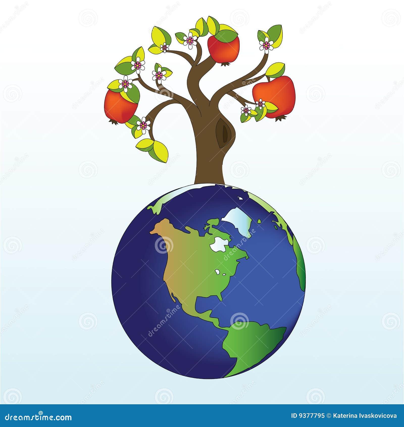 苹果地球结构树