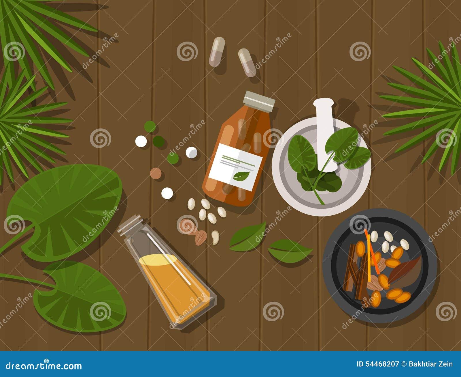 草本自然疗程健康自然愈合