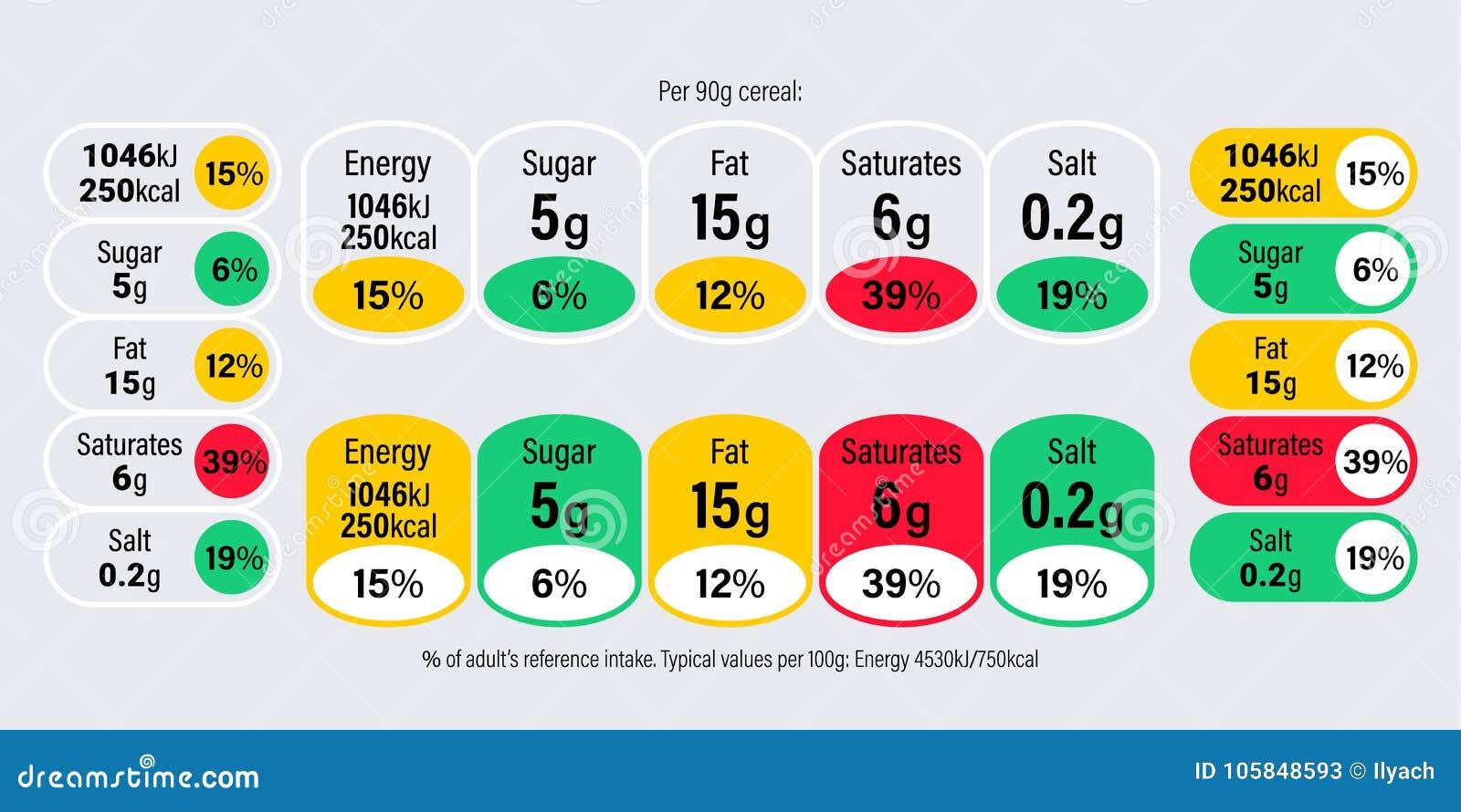 营养事实谷类食品盒包裹的信息标签 calo的传染媒介每日价值成份数额指南设计模板