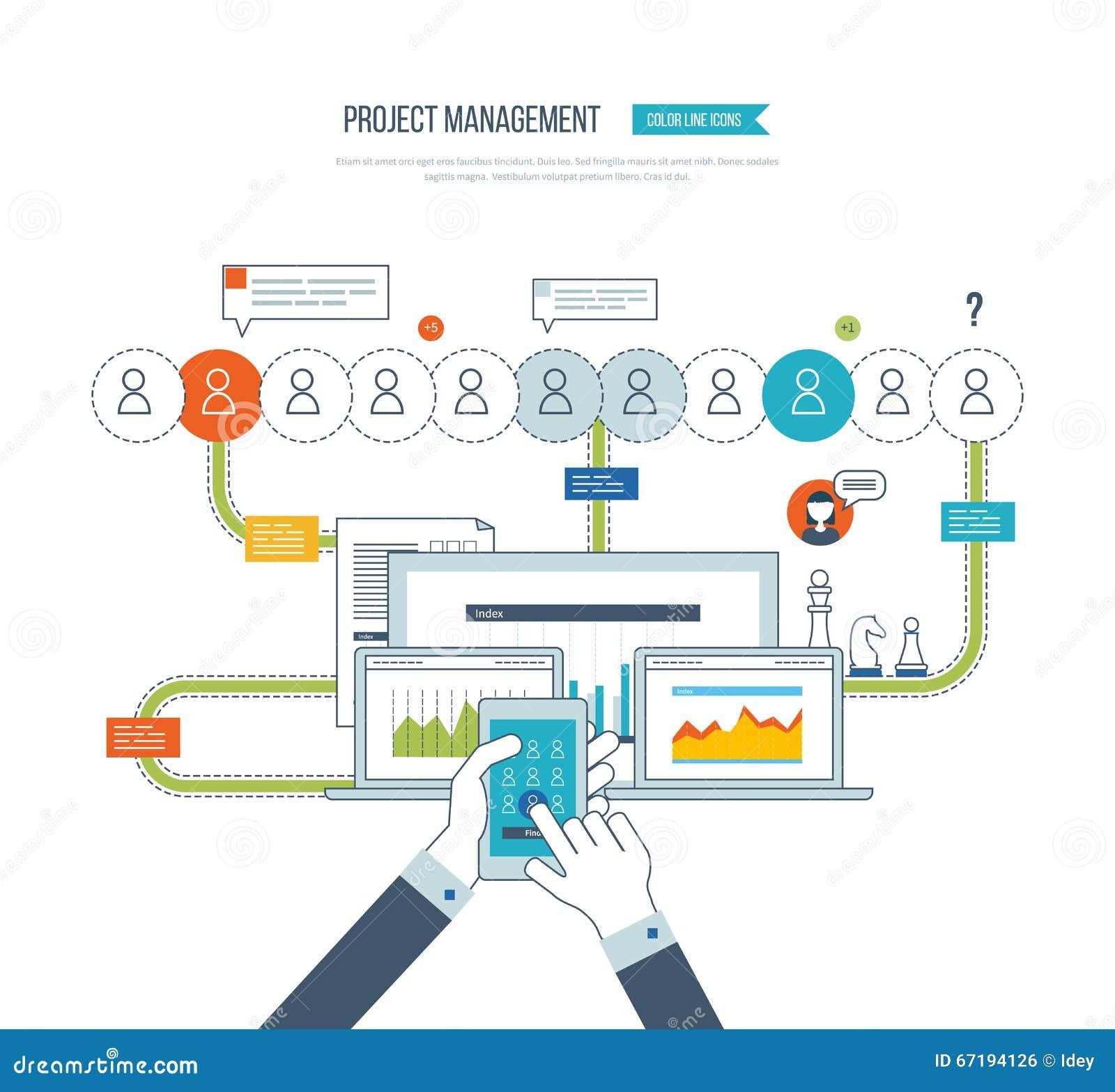 经营分析的概念,咨询,战略计划,项目管理