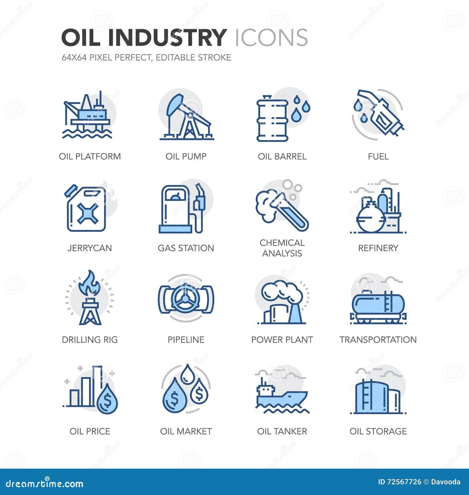 蓝线石油工业象