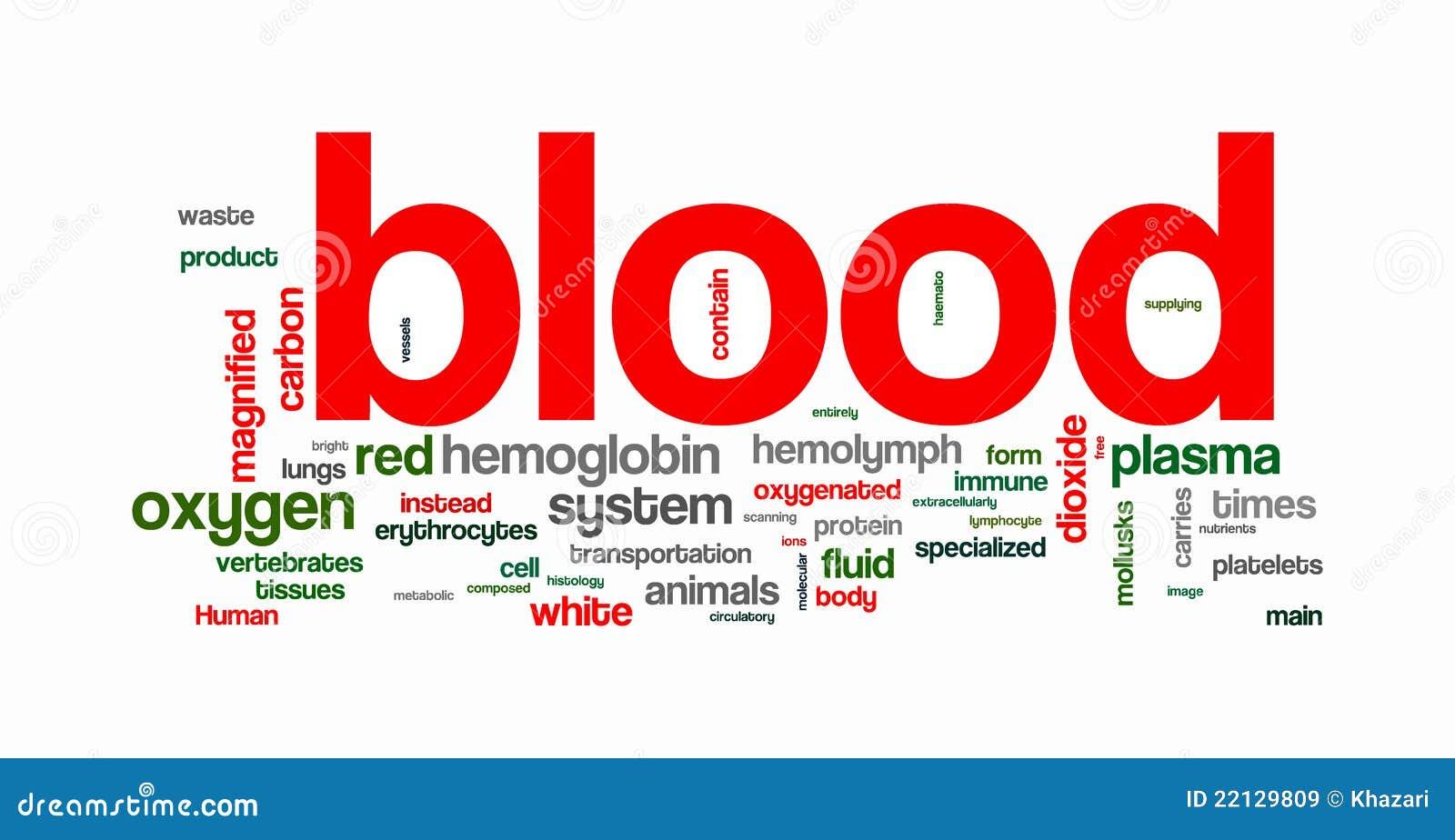血液覆盖文本