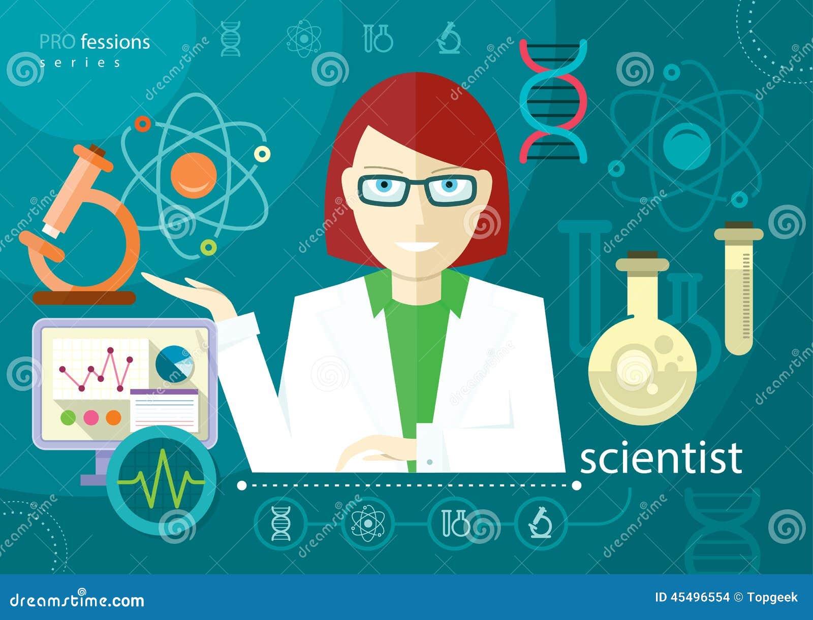 行业科学家实验室的象元素
