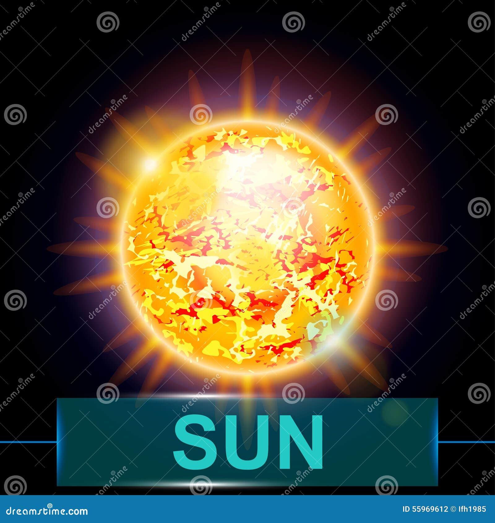 行星太阳2