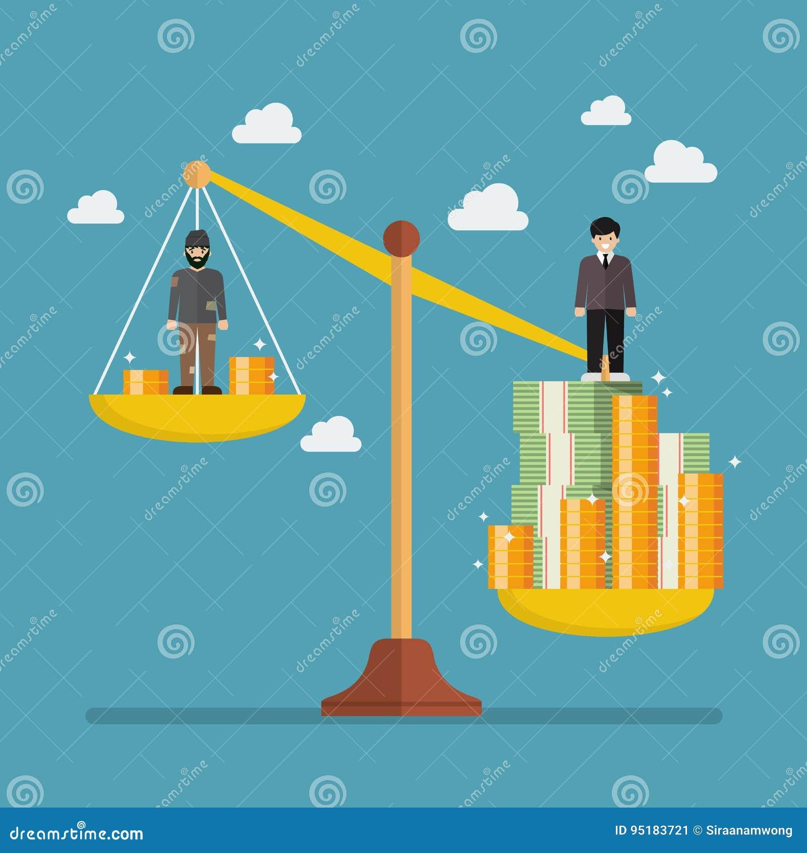 衡量在富人和贫困者之间的标度