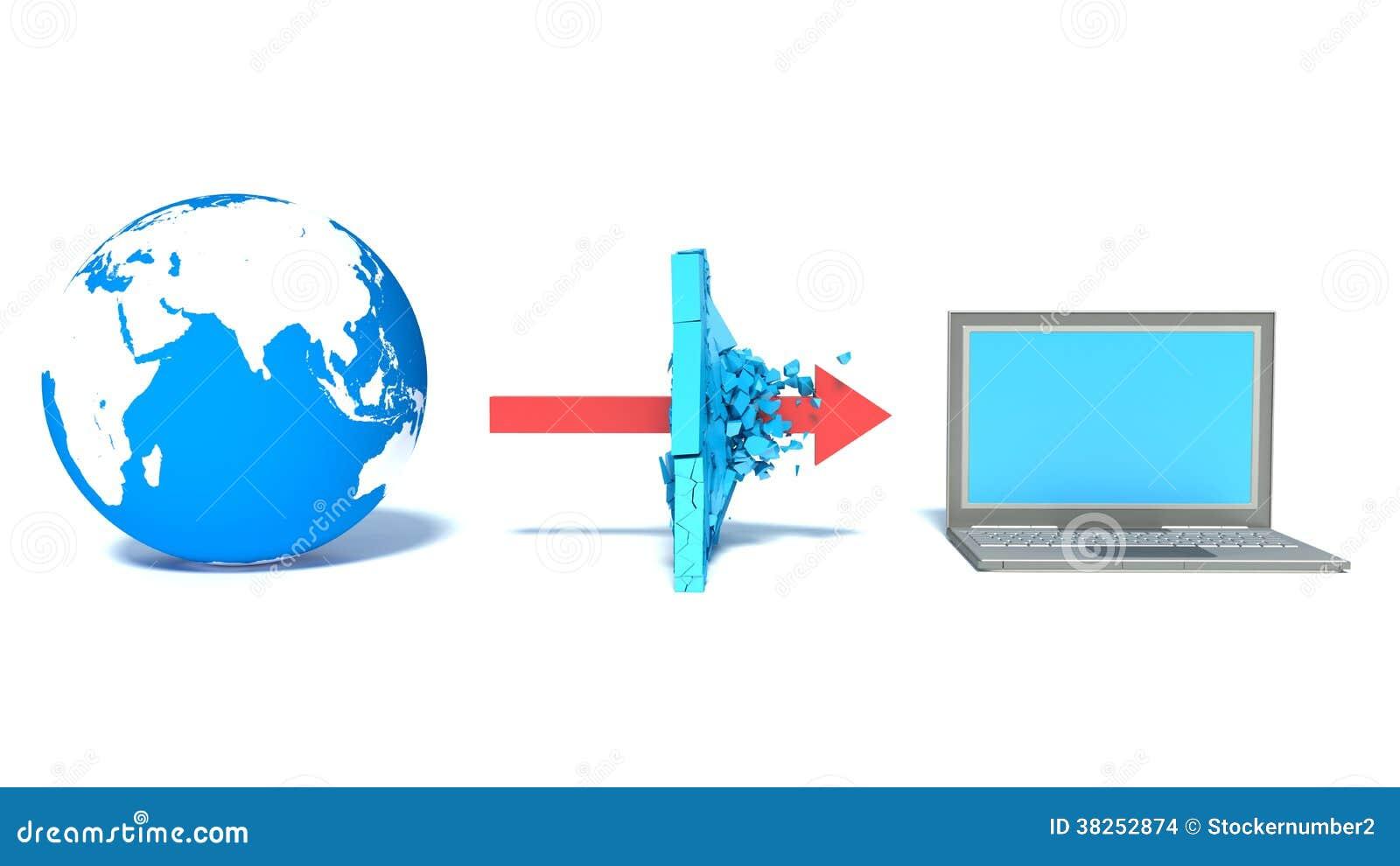 被保护的全球网络互联网