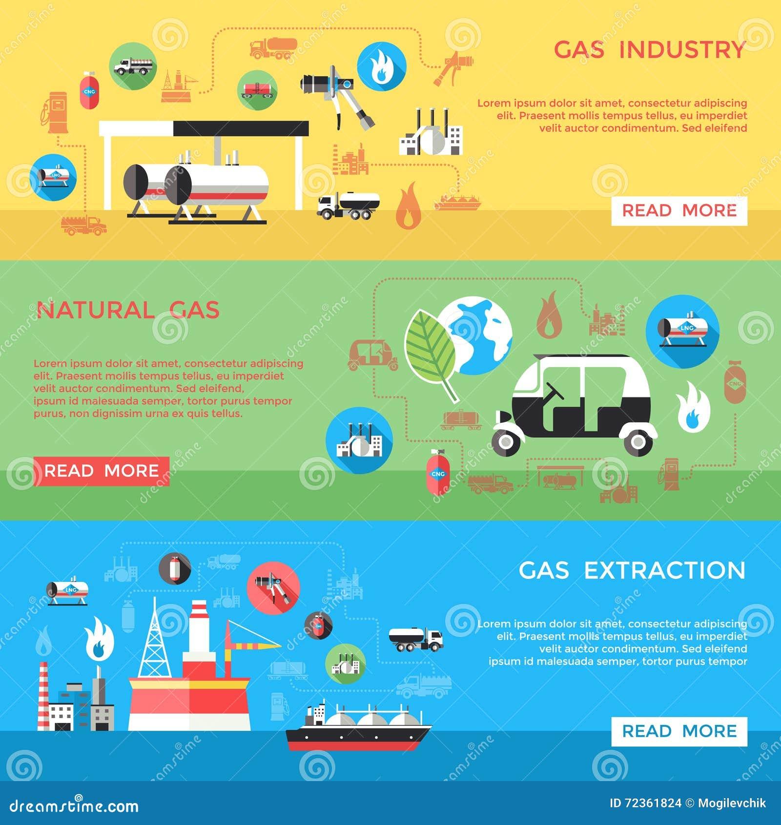 被设置的天然气产业水平的横幅