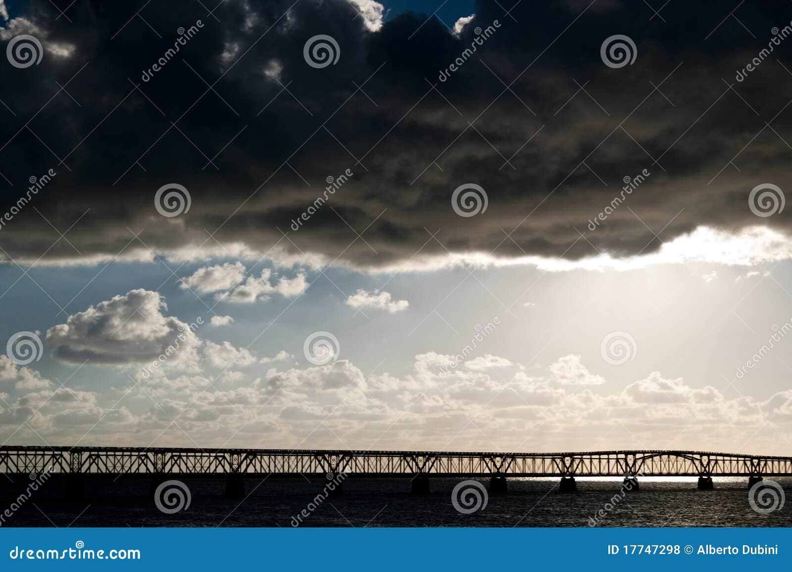 西方关键的风暴