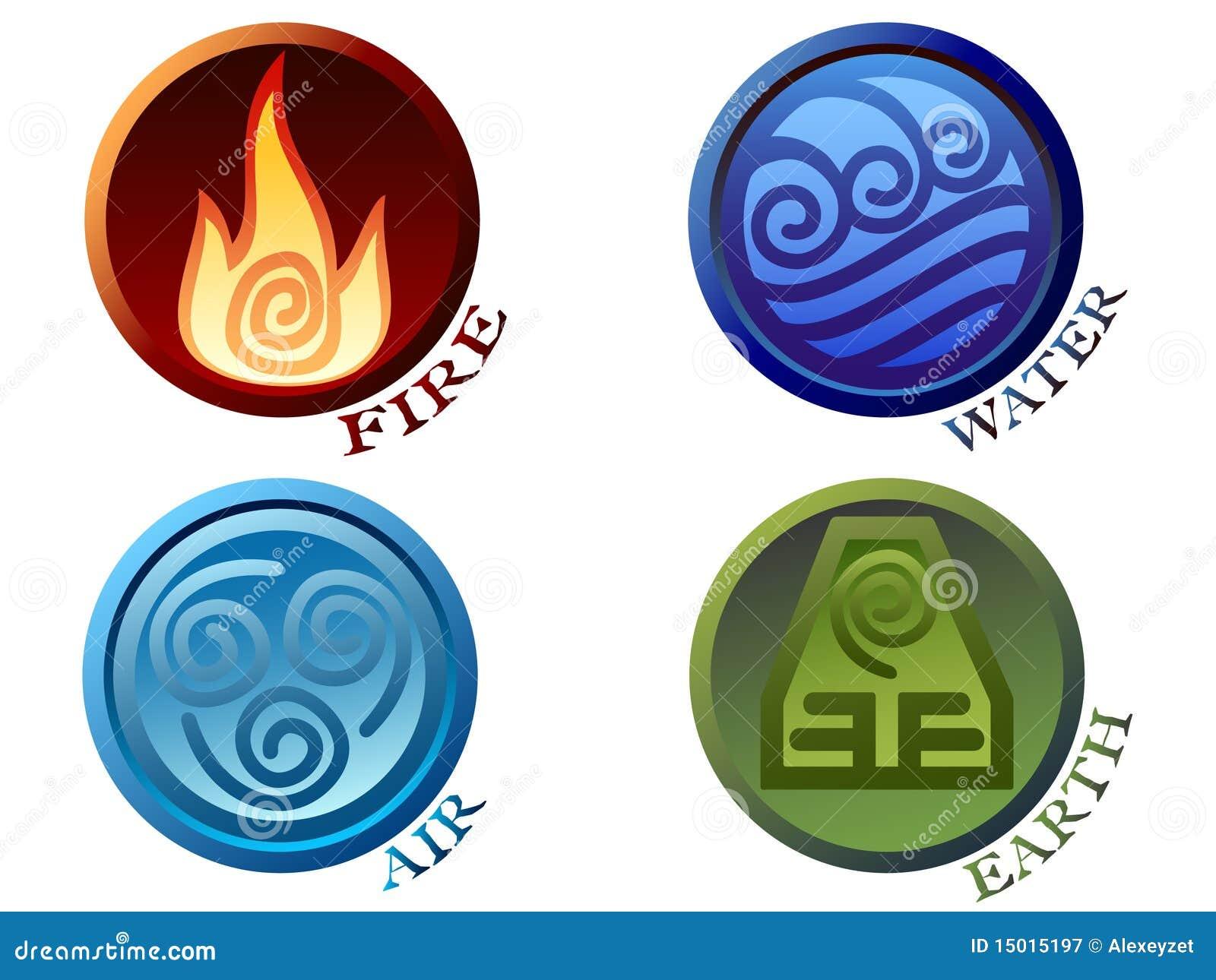 要素四个符号