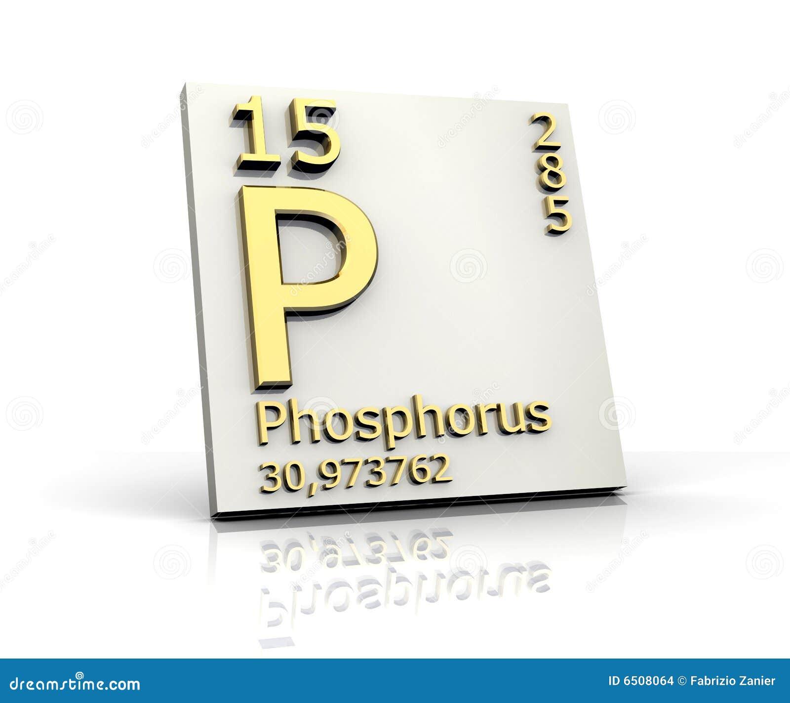要素表单定期磷表