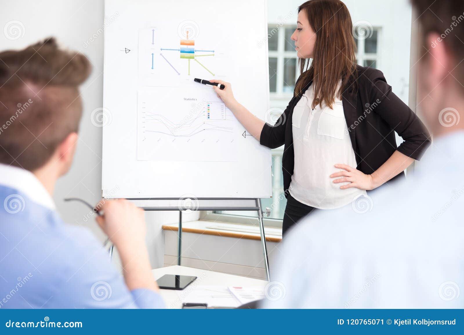 解释在Flipchart的女实业家对同事在办公室