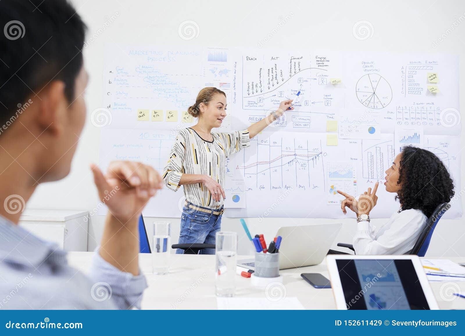 解释战略的女实业家对工友