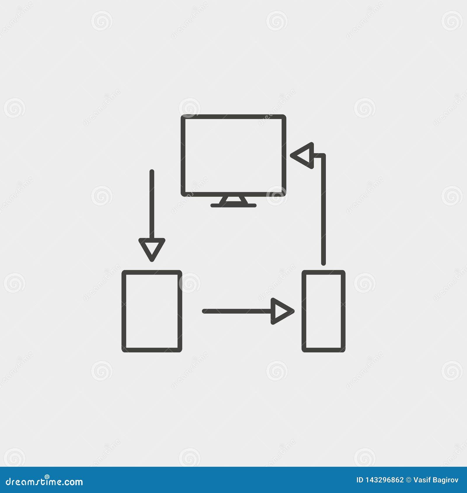 设备,显示器,机动性,片剂,概述,象 网发展传染媒介象 网站的标志,网络设计,流动应用程序,