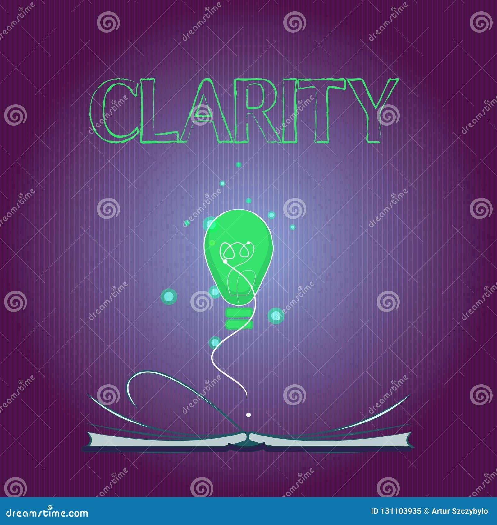 词文字文本清晰 是的企业概念连贯可理解可理解的清楚的想法精确度