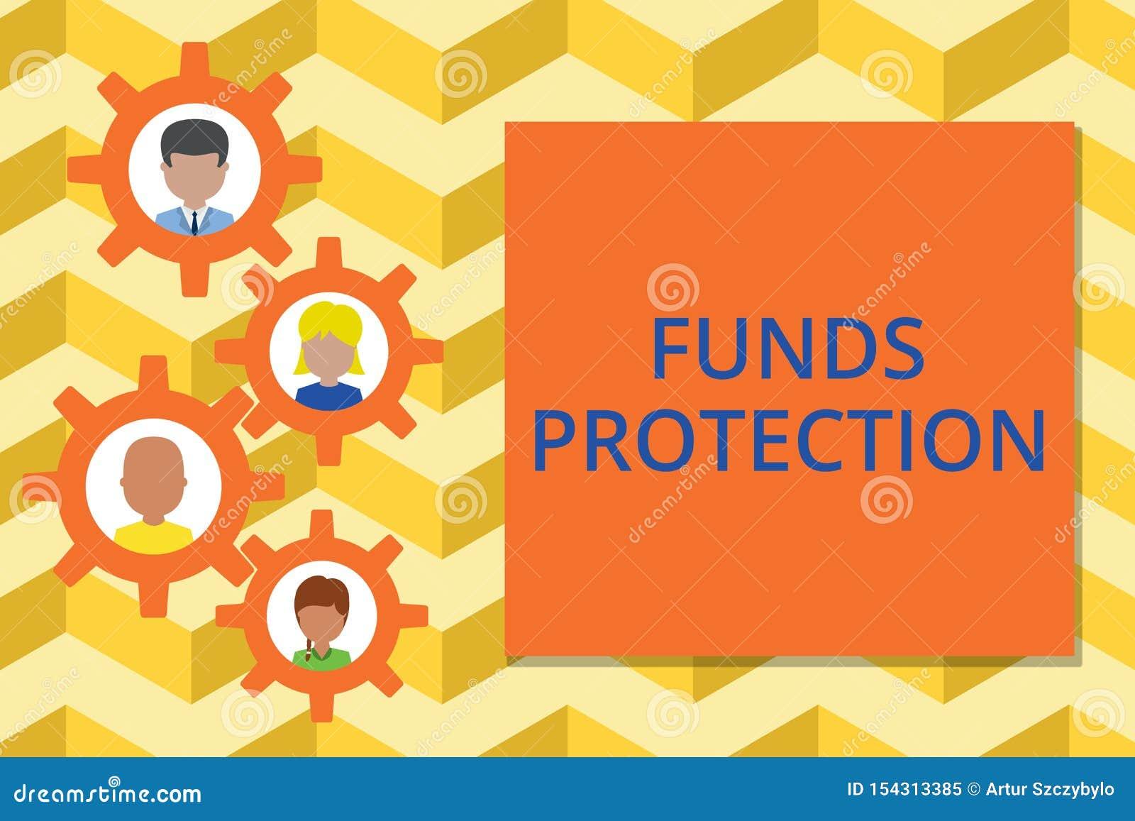 词文字文本资金保护 诺言的企业概念退回部分最初投资到投资者