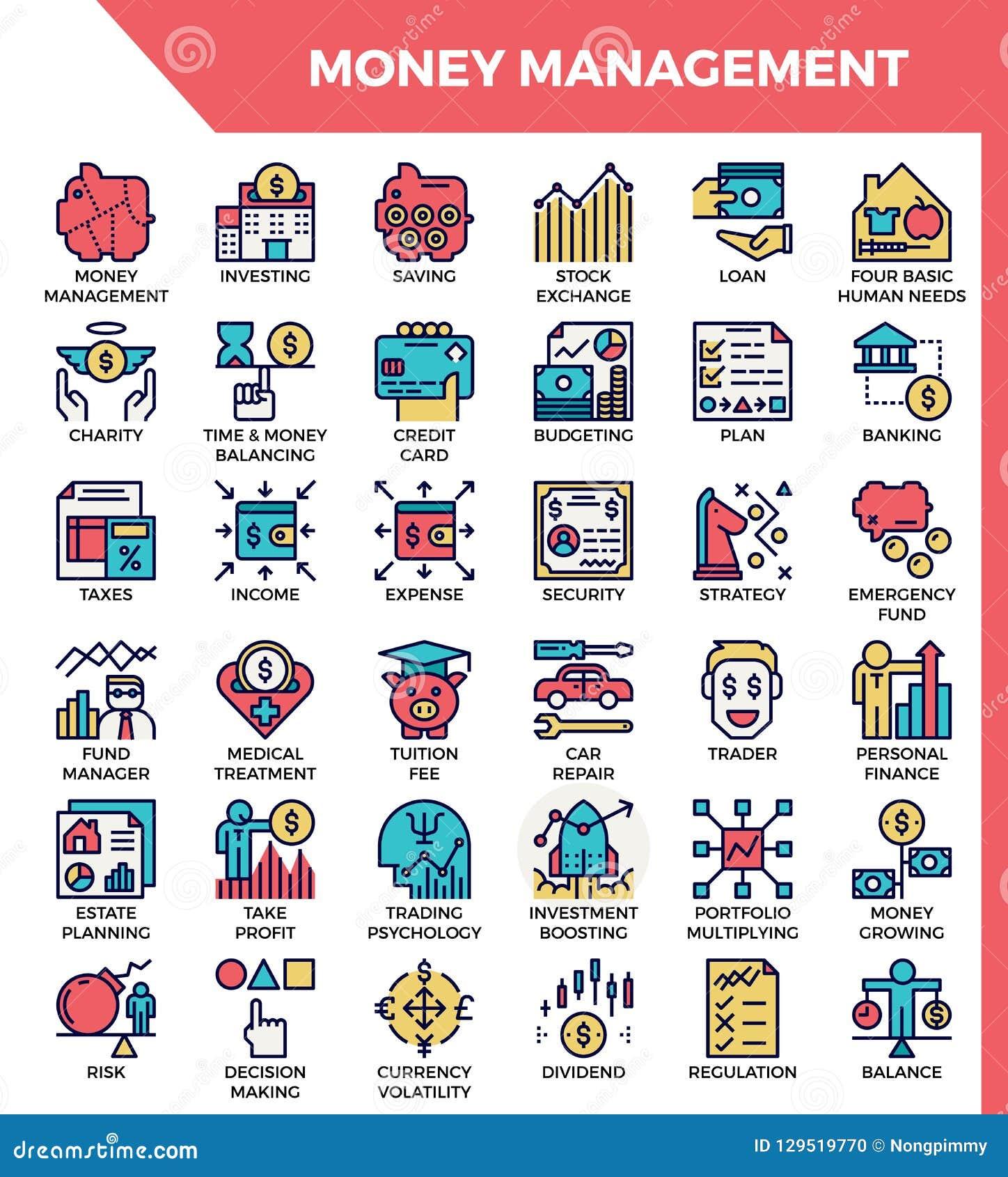货币管理象