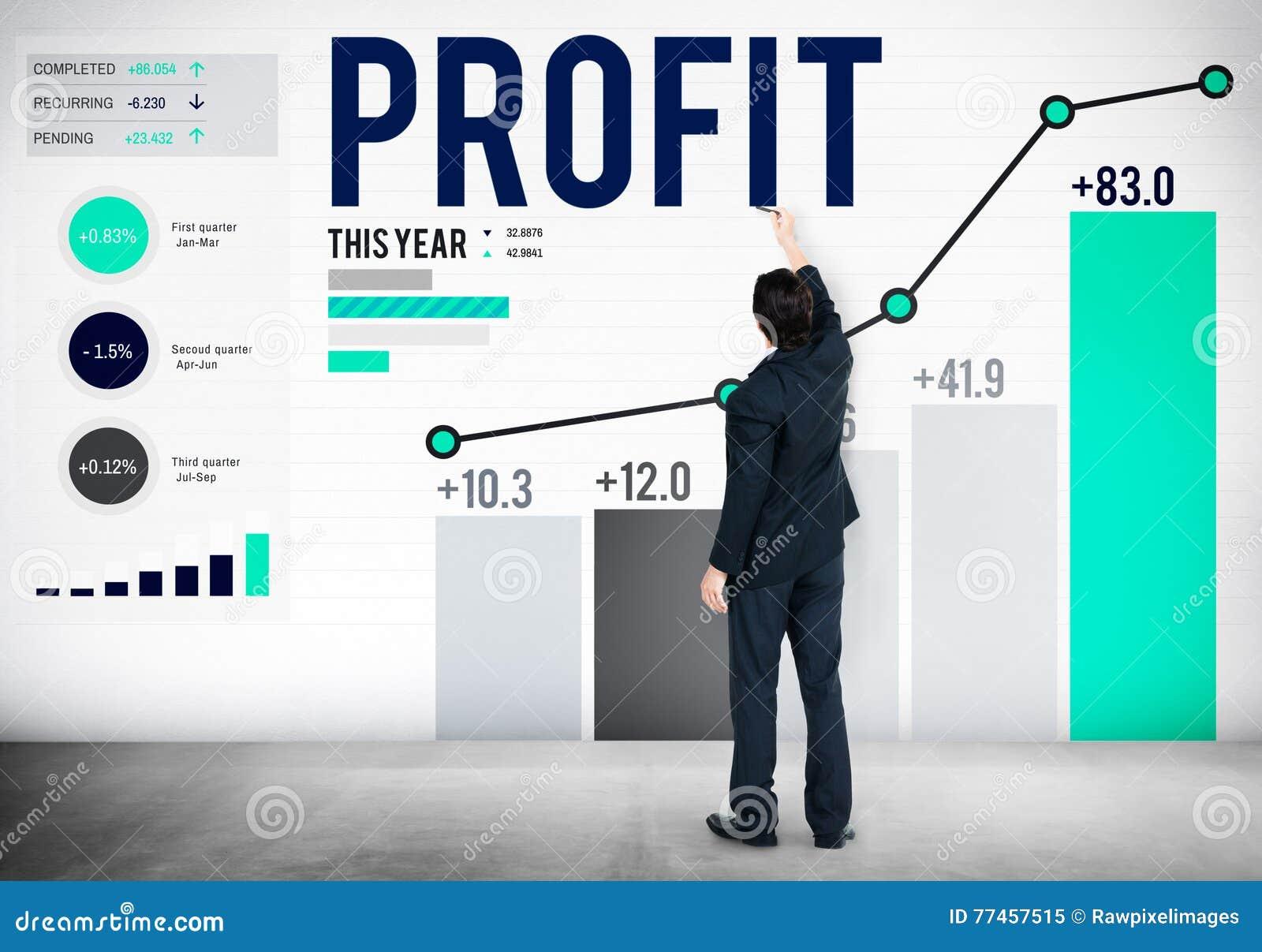 赢利好处财务收益成长概念