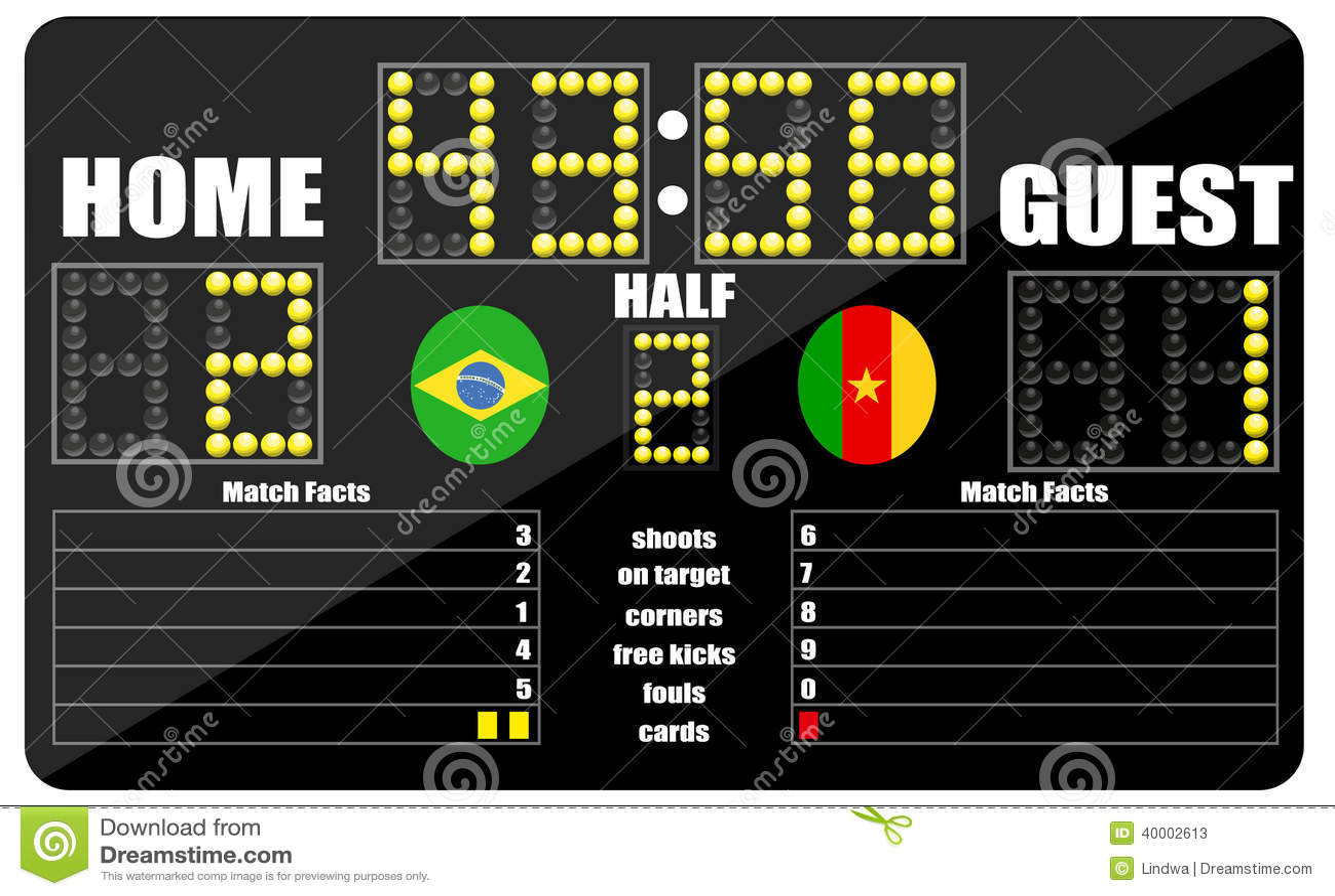 足球比分板传染媒介例证背景.