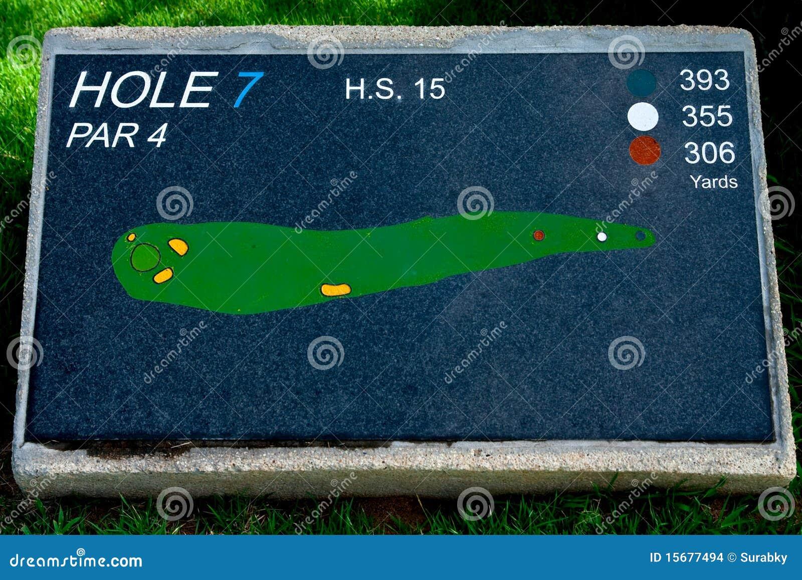 路线高尔夫球漏洞信息