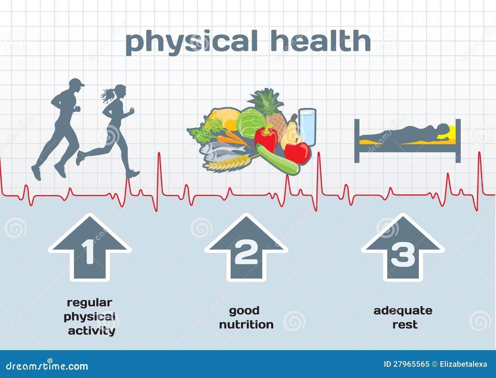 身体健康: 活动,营养,其它