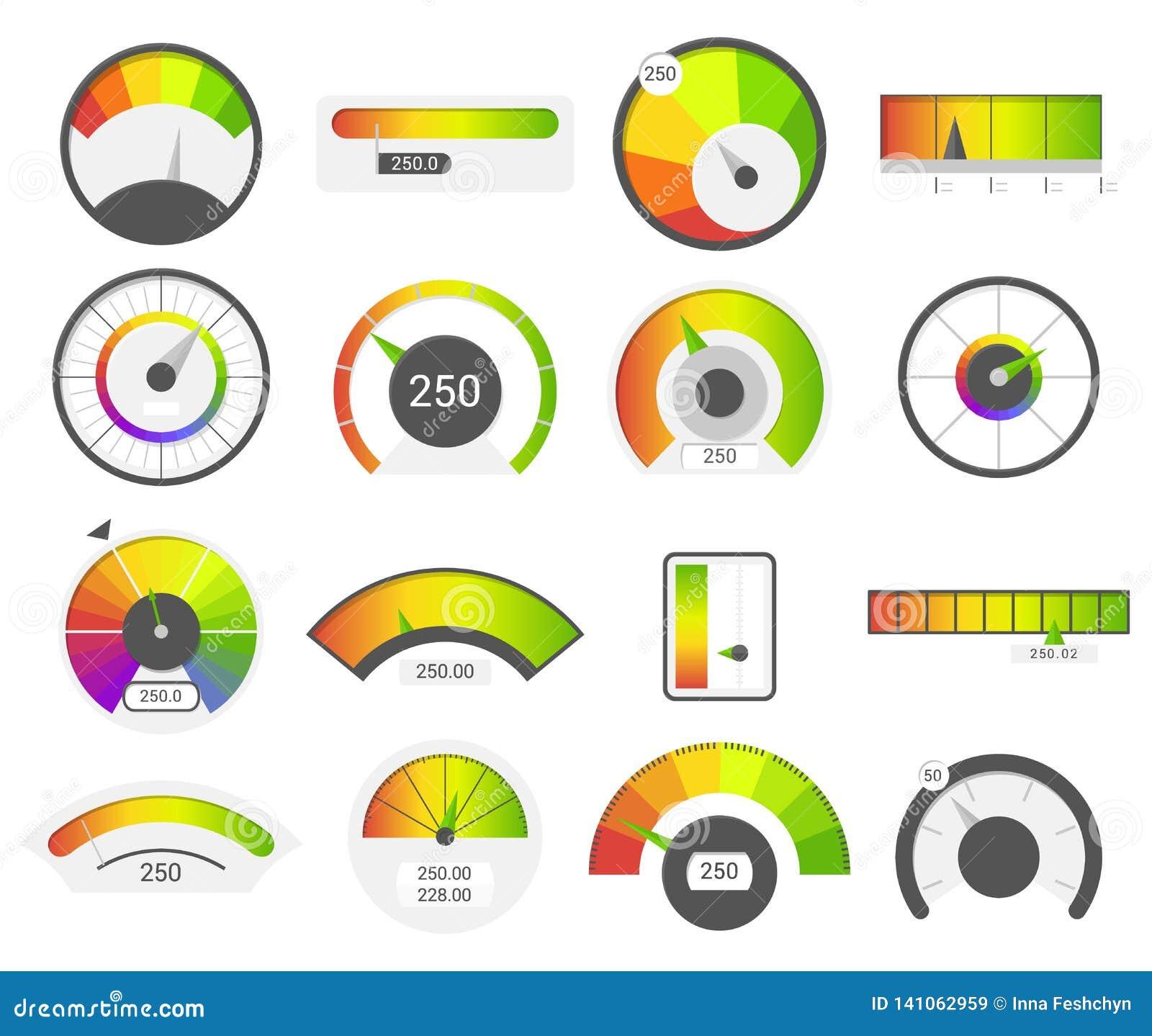 车速表象 信用评分显示 车速表物品测量仪规定值米 电平指示器,信用贷款计分