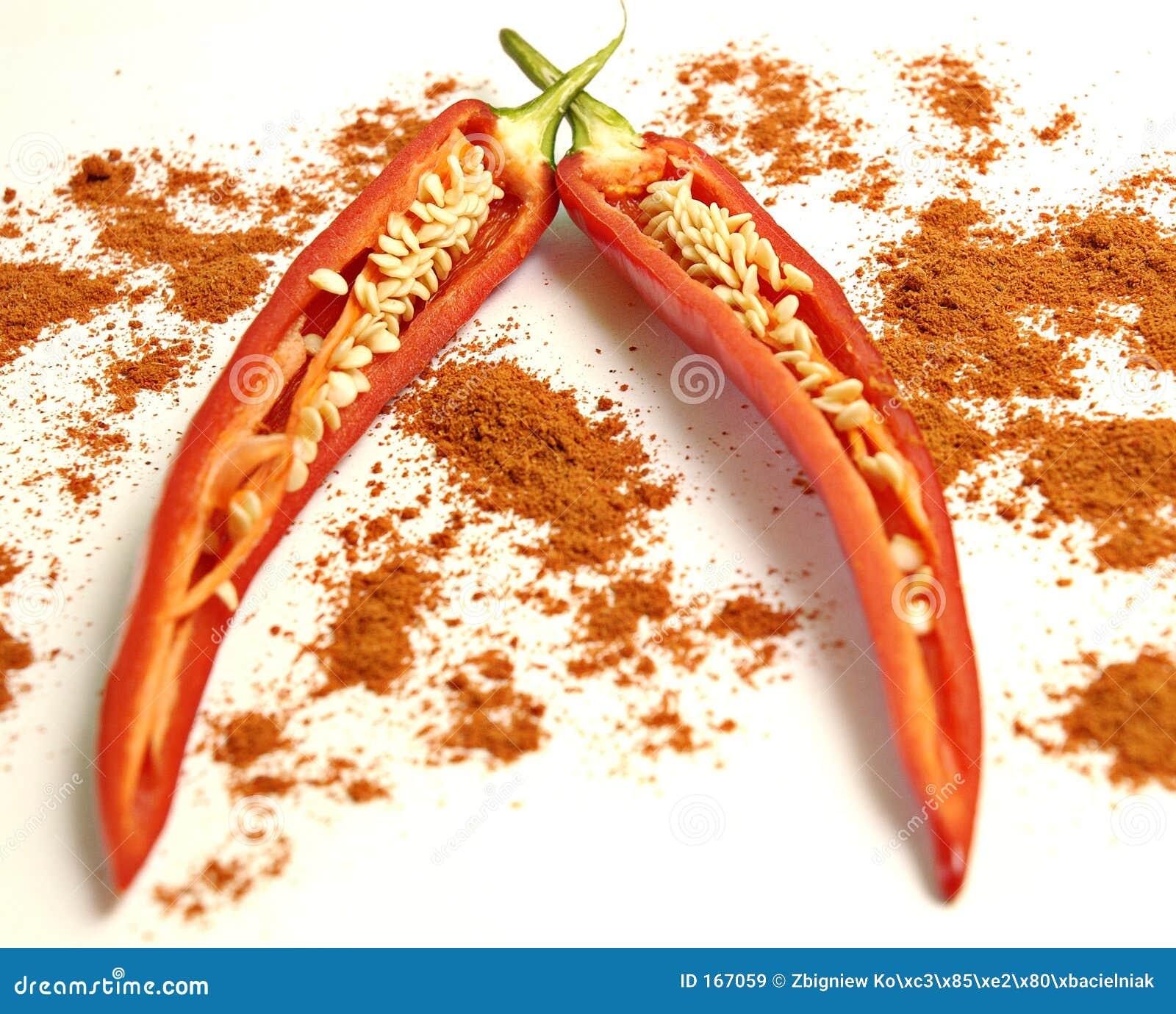 辣椒粉香料