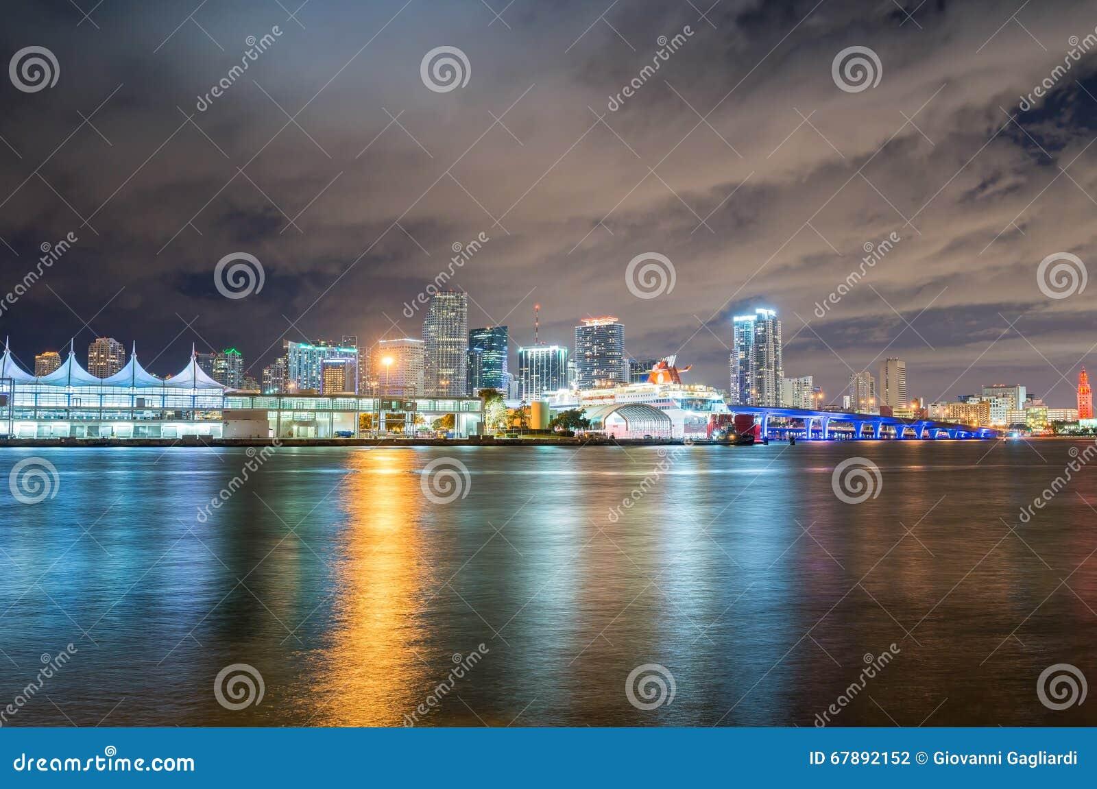 迈阿密美妙的地平线日落的,鸟瞰图
