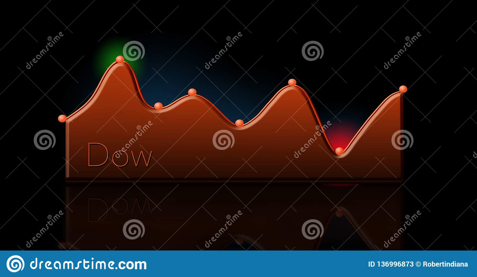 这一张现代股票市场图,图表