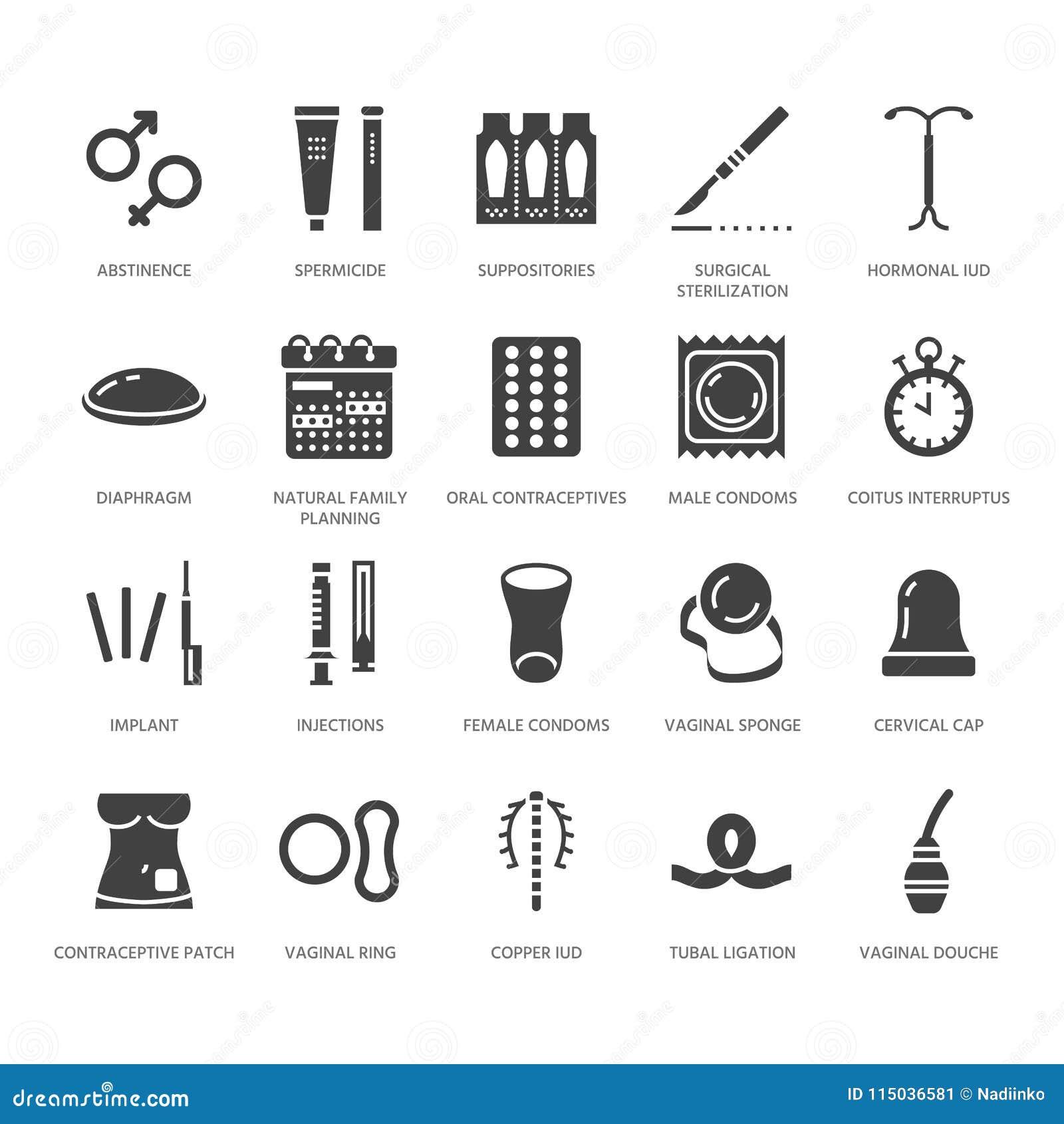 避孕方法平的纵的沟纹象 计划生育设备,避孕套,口服避孕药, iud,阴道圆环