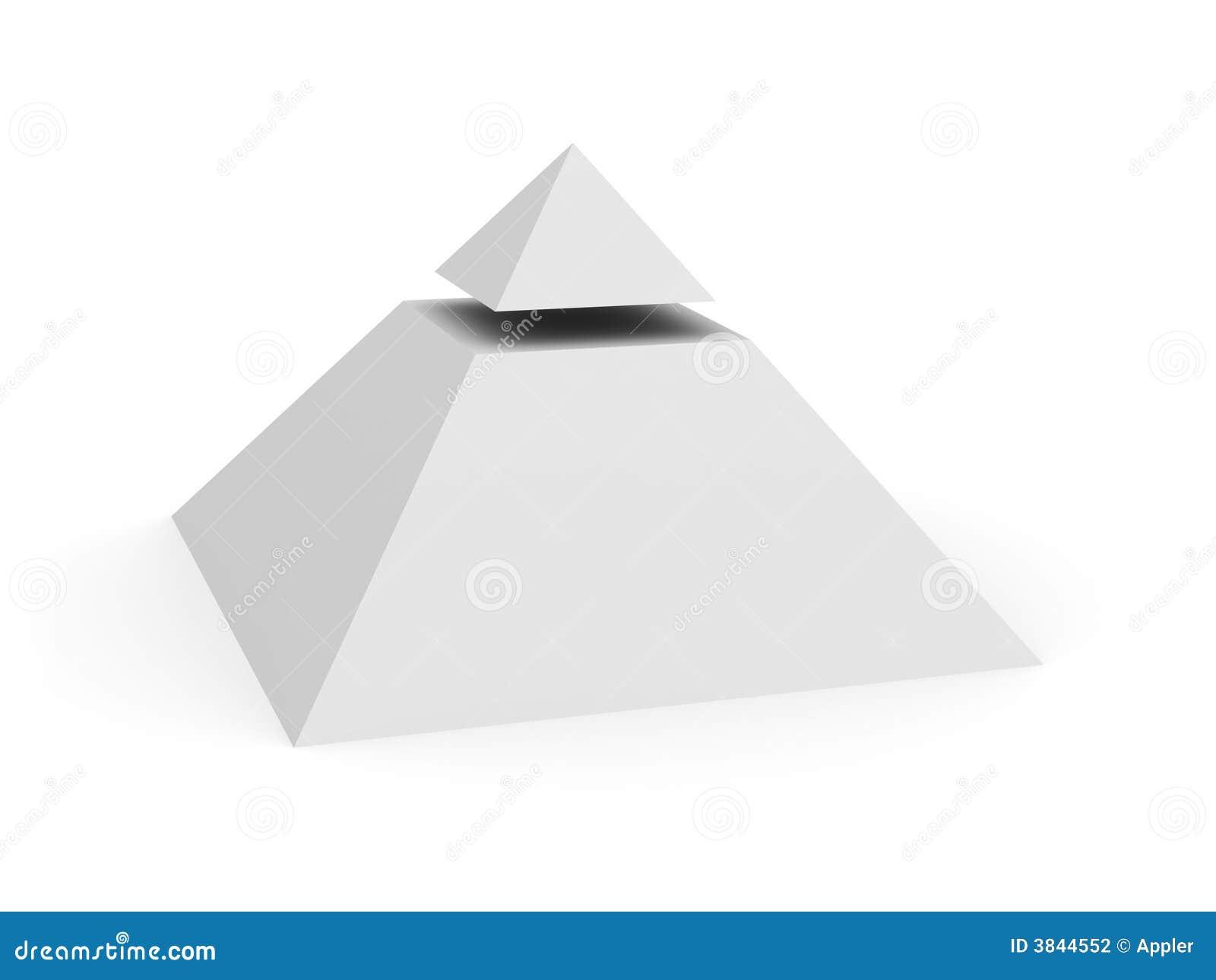 金字塔符号