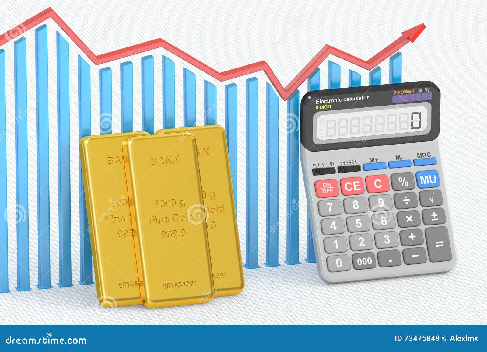 金黄价格概念、图与计算器和金制马上的齿龈 3d关于