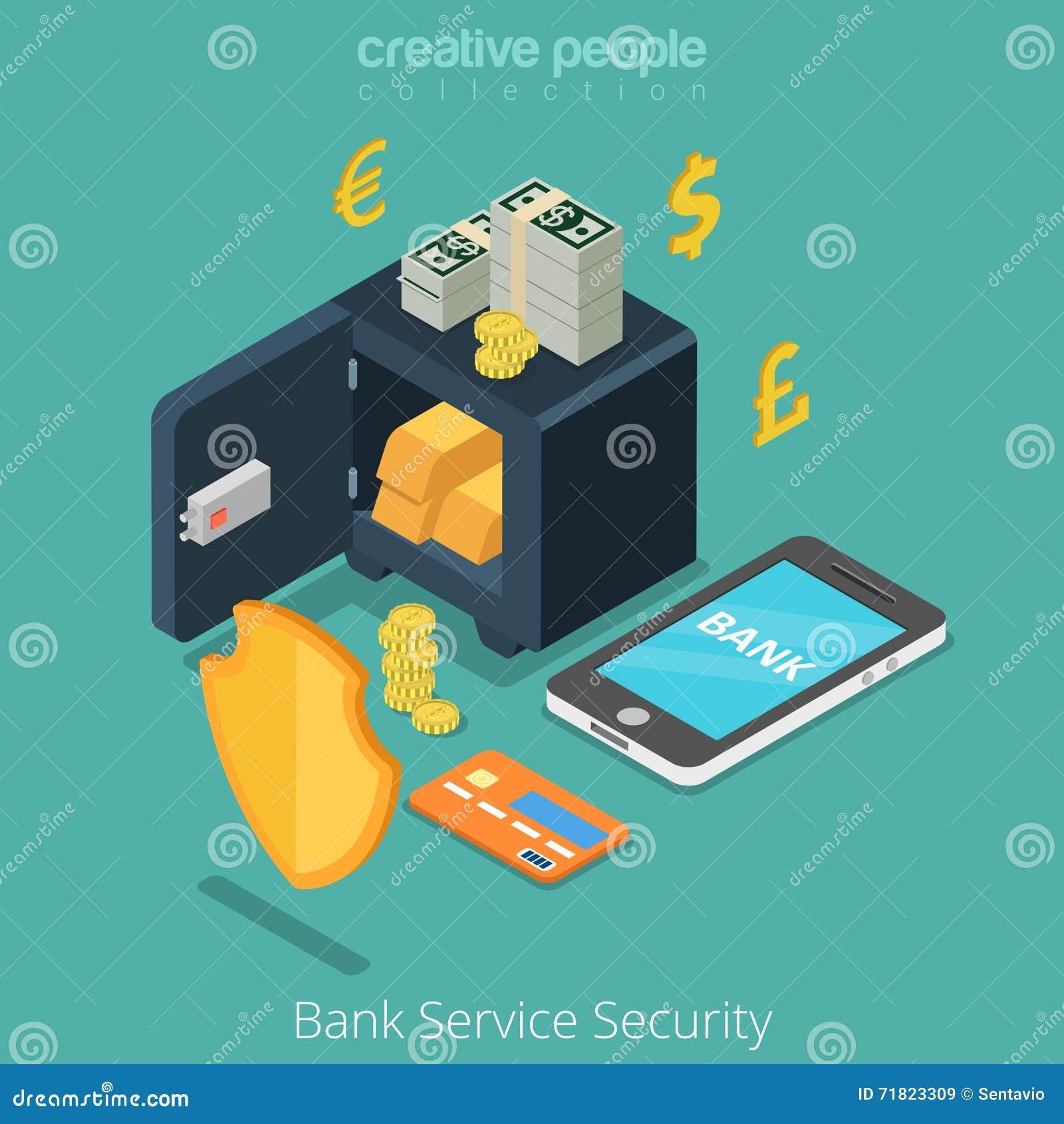 银行业务安全流动安全反诈欺行为banki