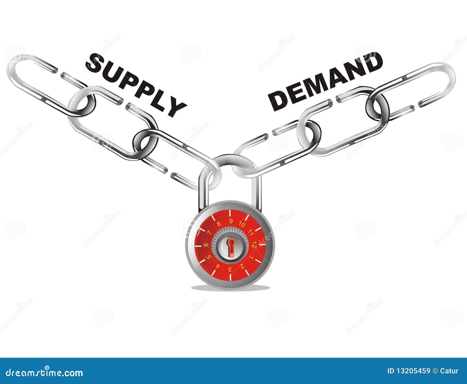 链子连接需求用品