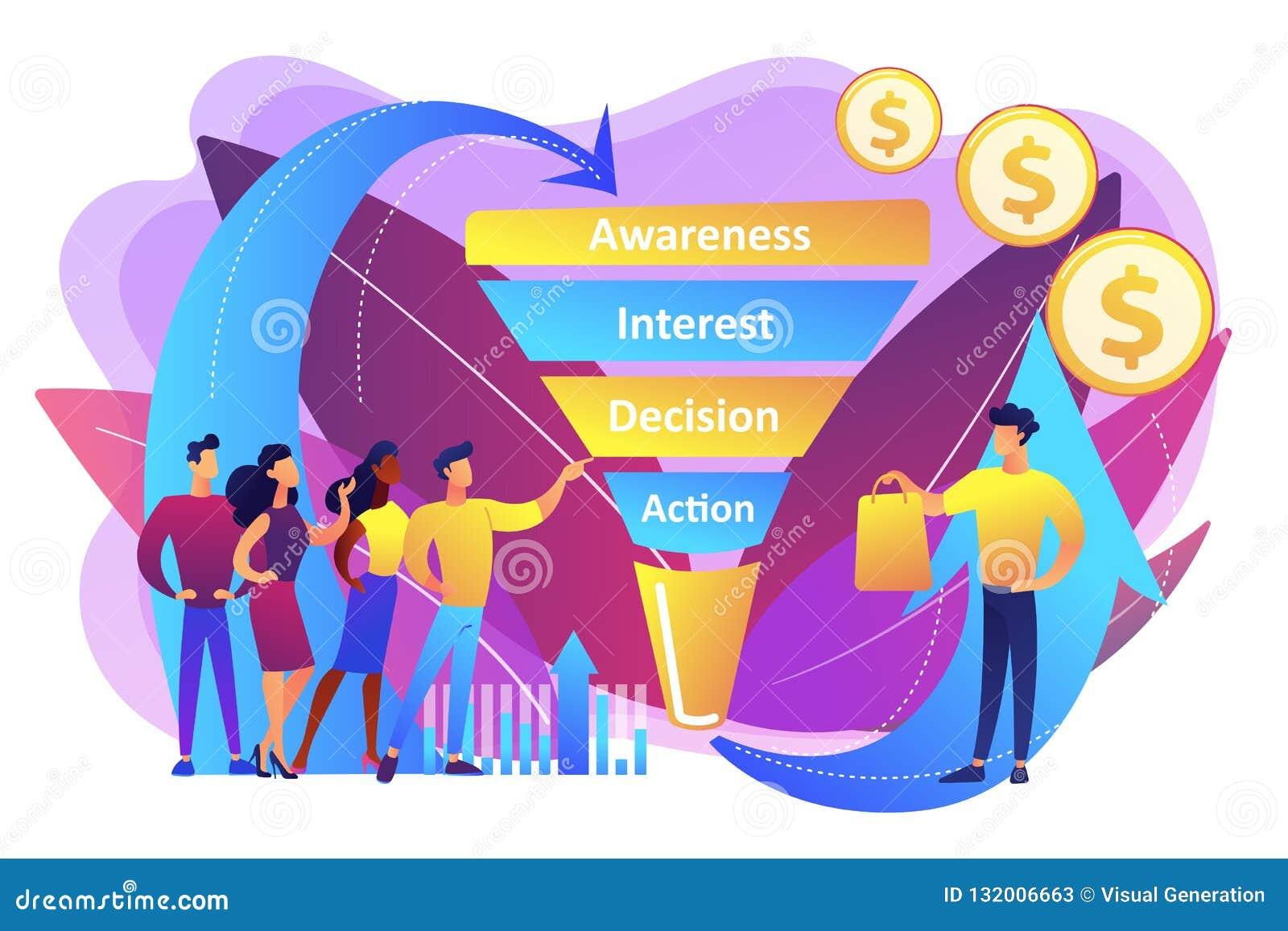 销售集中管理概念传染媒介例证
