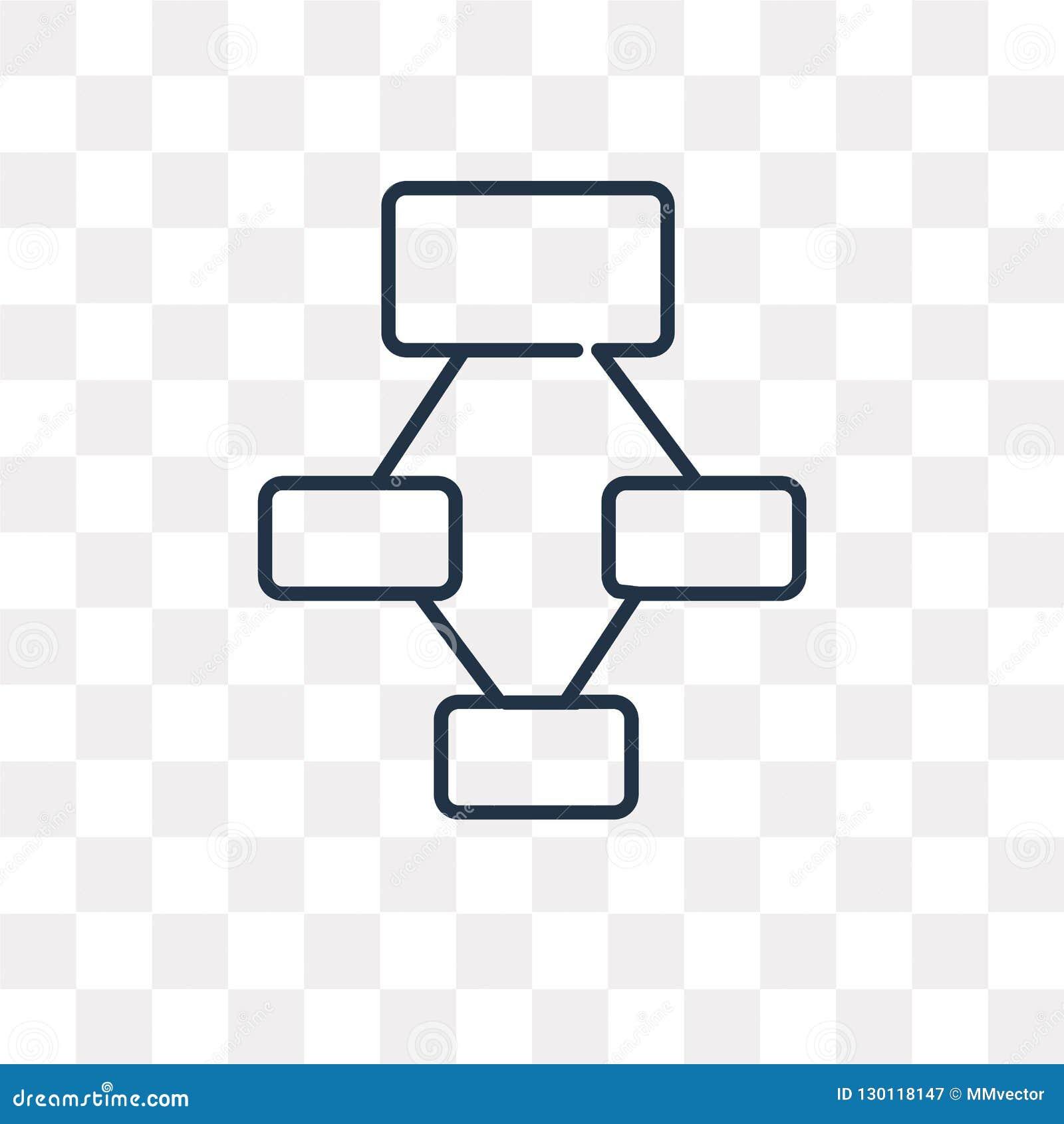 阶式结构在透明backg隔绝的传染媒介象
