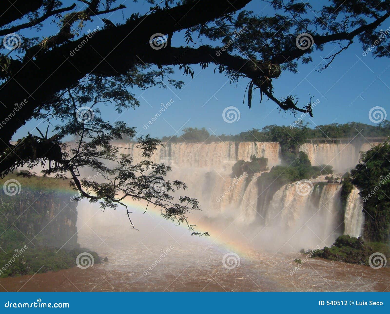 阿根廷巴西iguazu瀑布